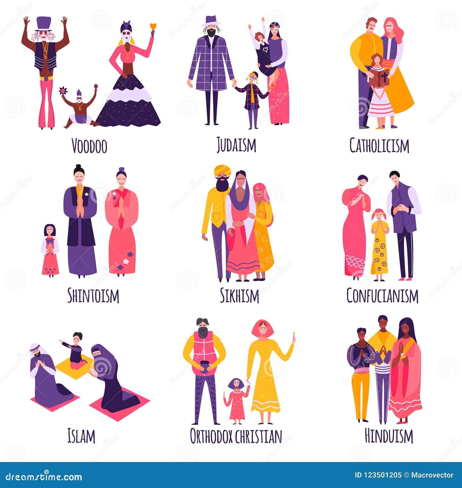 Diverso sistema religioso del plano de las familias