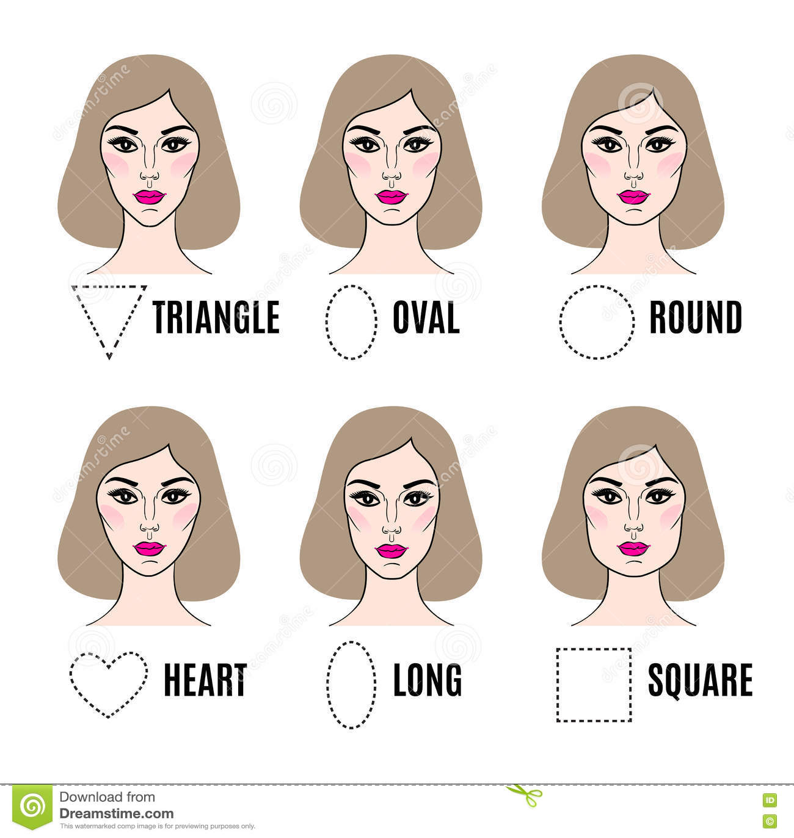 Diversos tipos de caras femeninas sistema de diversas for Tipos cara
