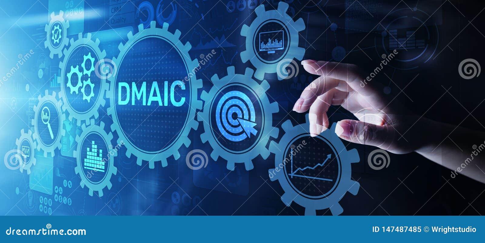 DMAIC bepaalt Maatregel analyseert verbetert Controle Industri?le bedrijfsprocesoptimalisering zes sigma magere productie