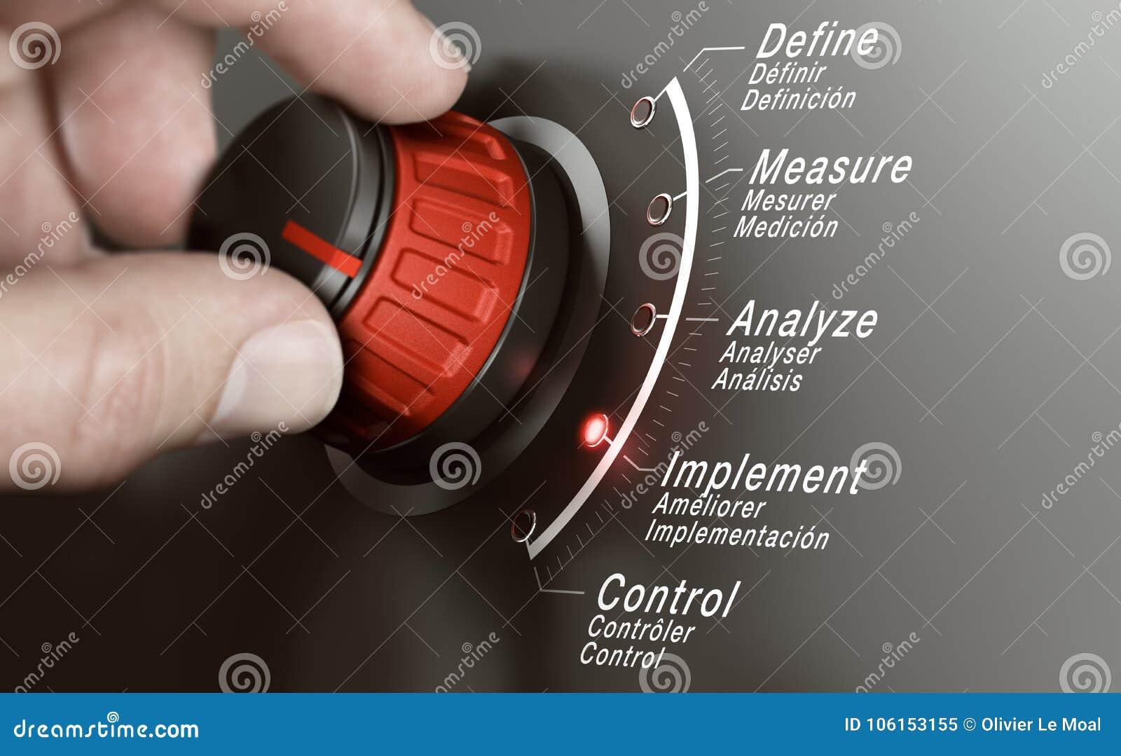 DMAIC eller DMAAC, lutar Manaufacturing och bearbetar Imporvement