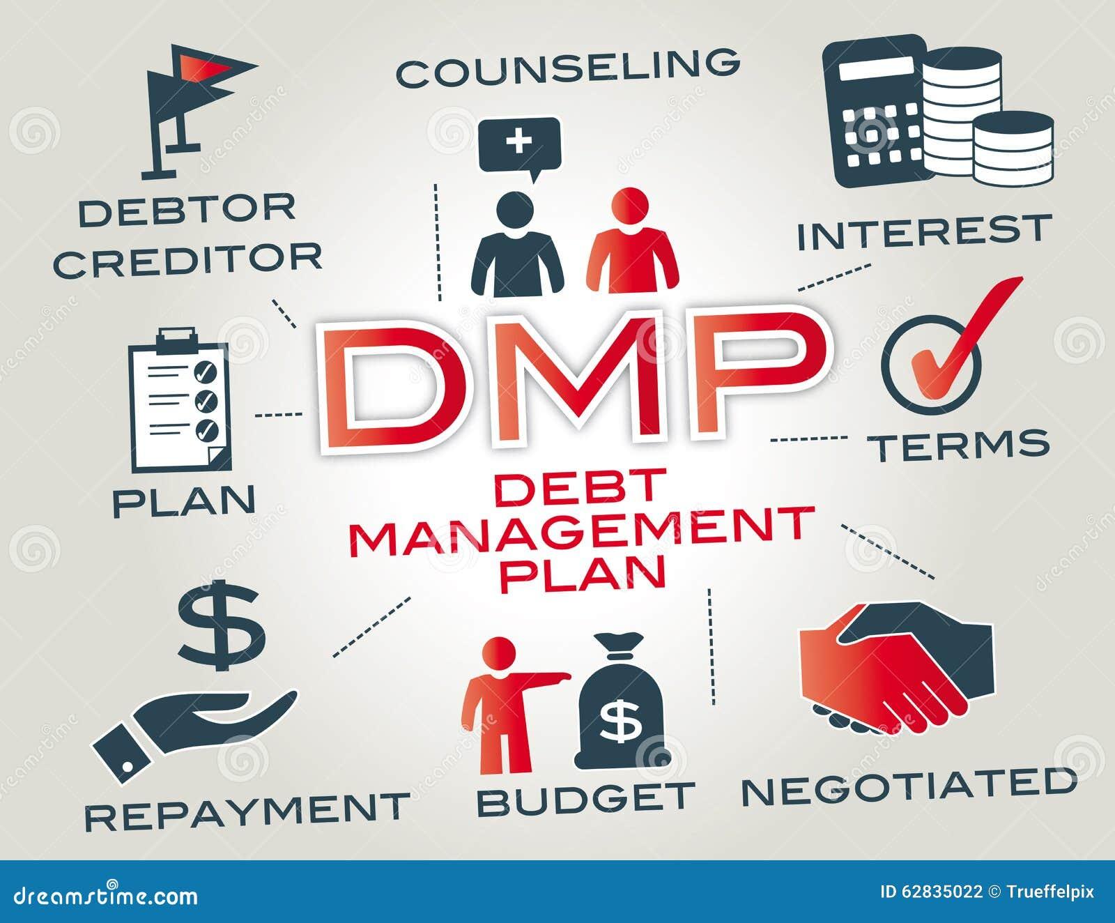 ba7914eb273 Dmp - debt management plan stock illustration. Illustration of ...