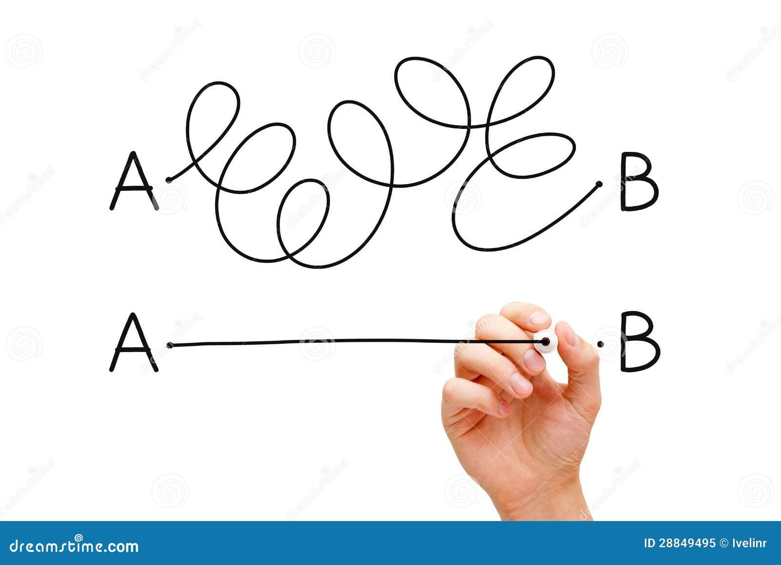 Do ponto A para apontar B