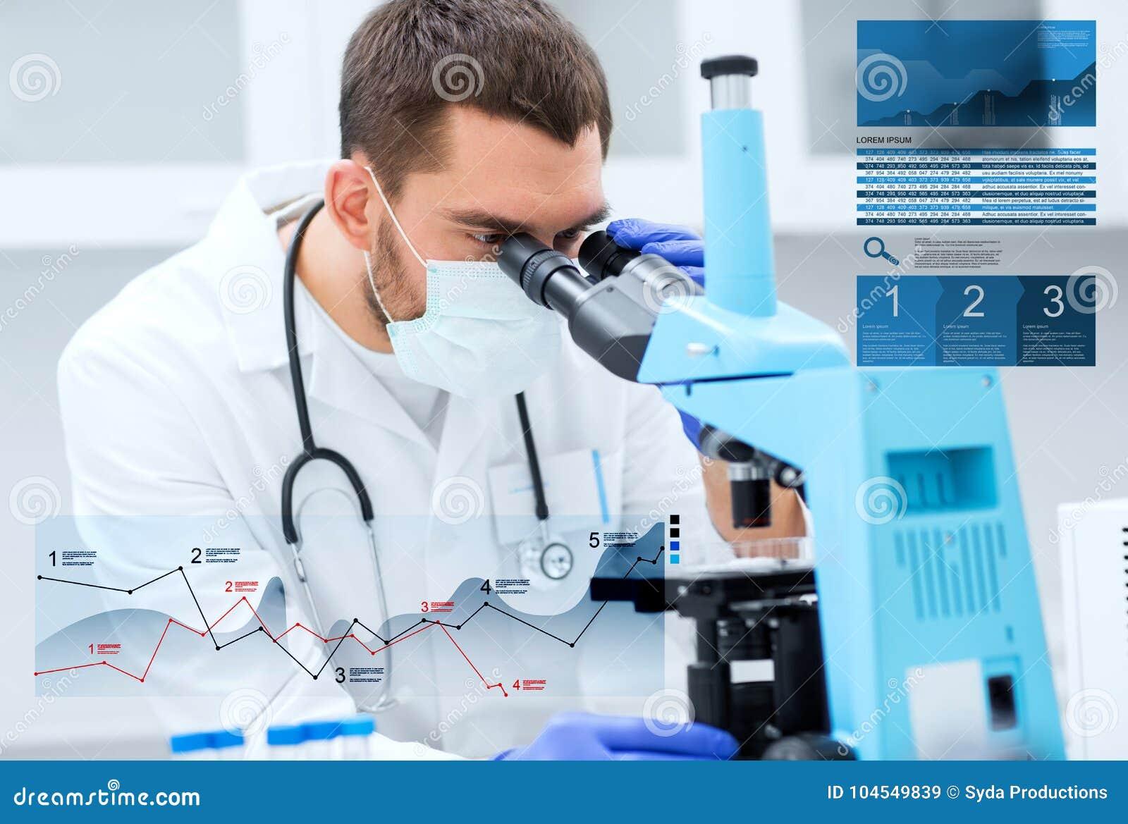 Docteur avec le microscope dans le laboratoire clinique