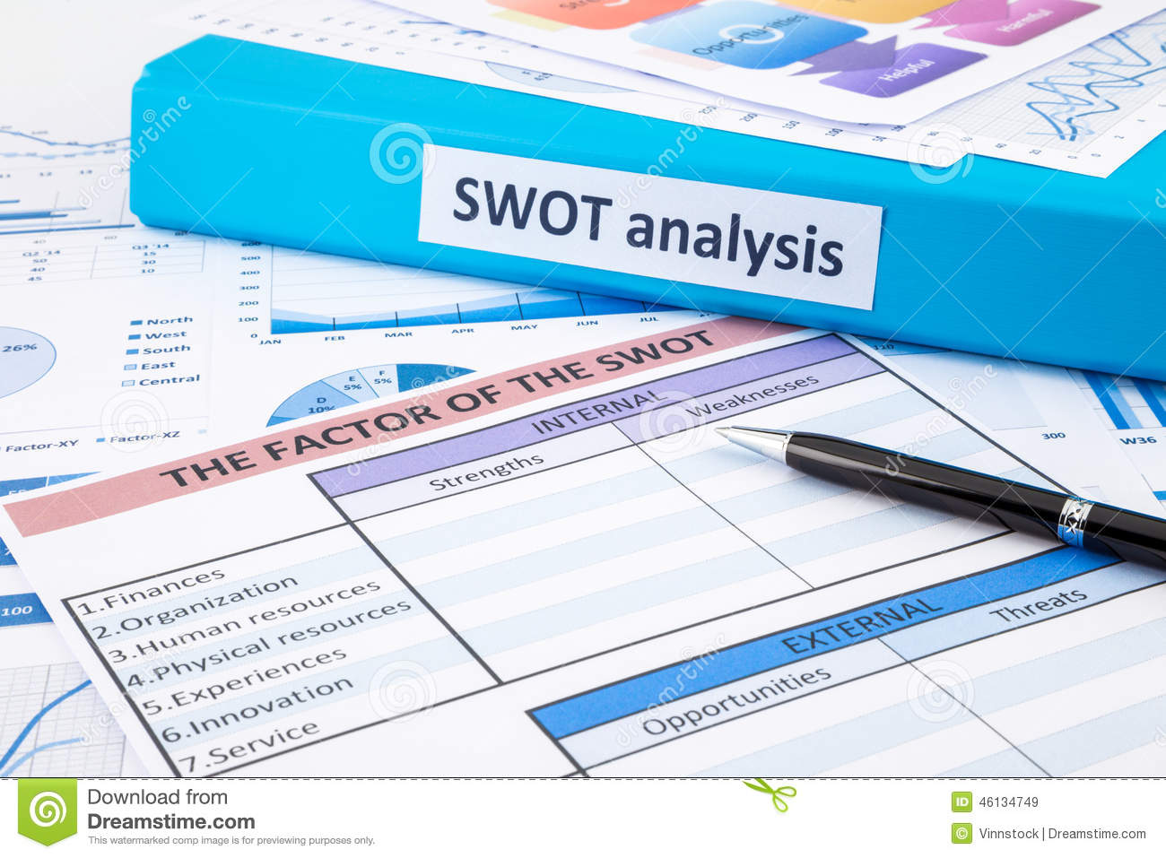 swot analysis for cango Cango swot analysis an analysis of the humor in a midsummer nights dream by william shakespeare rules about school essay values and ethics in america case culinary institute of america essay requirements warfare an invention not a biological necessity thesis essay test series reward management history.