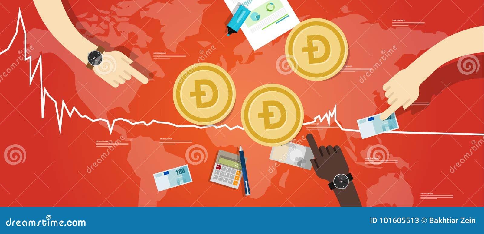 Doge Coin Decrease Exchange Value Digital Virtual Price Down Chart