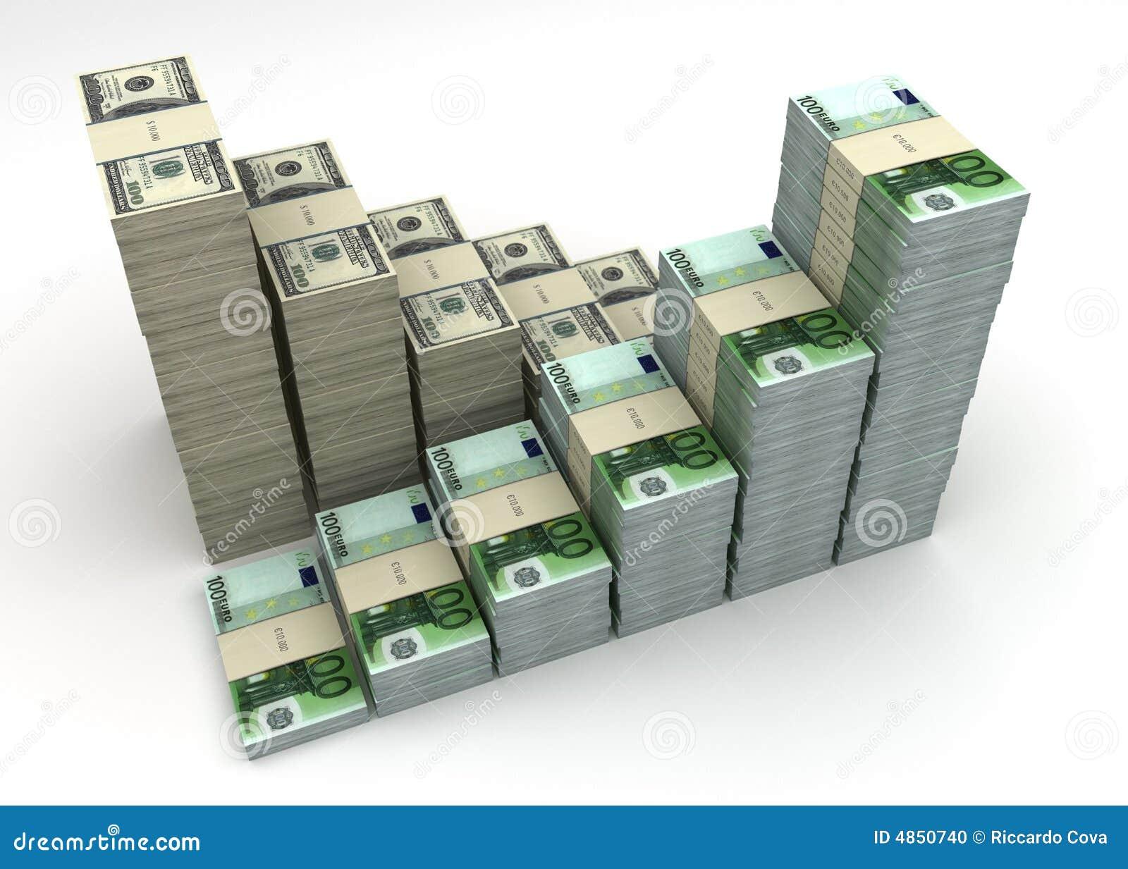 Dollar et euro graphique d 39 quilibre de devise photo stock for Ohrensessel 100 euro
