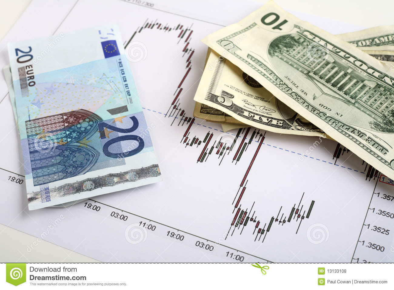 European forex brokers