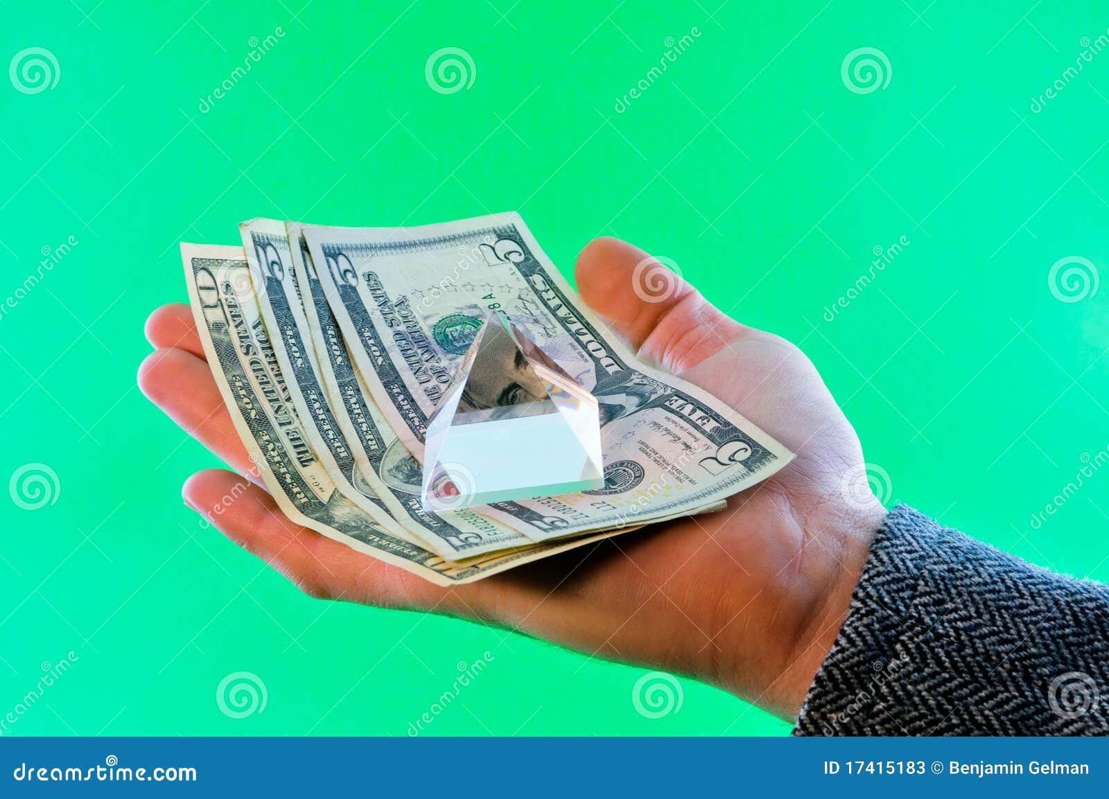 Dollar through the prism of