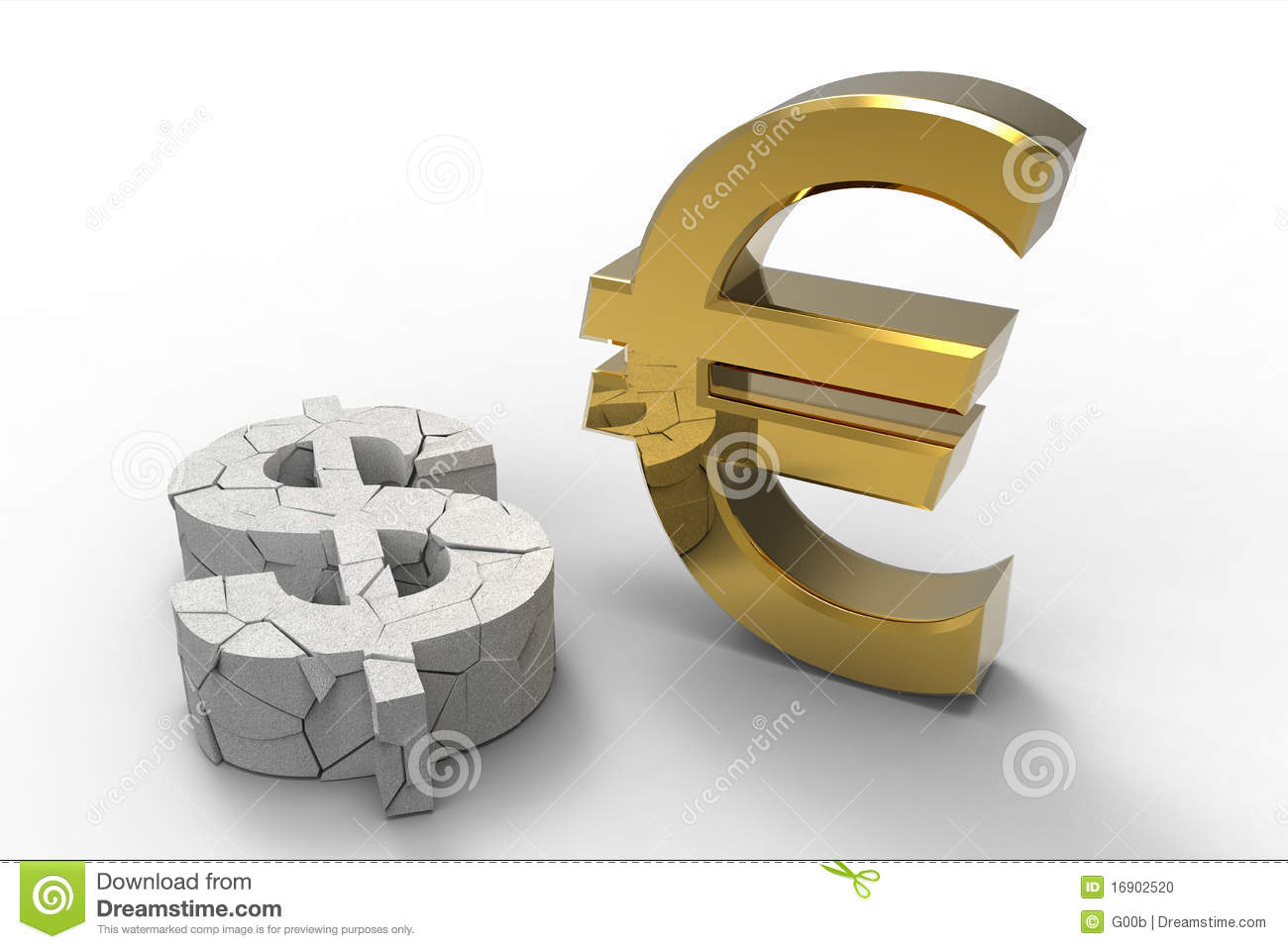 an analysis of the drop of the canadian dollar versus the united states dollar People accept dollars for the same reason they accept gold because they believe that other people will always accept them retail sales drop in the united states the peso and the canadian dollar fall against the euro.
