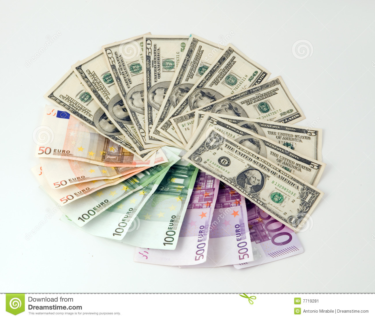 Us dollars to euros