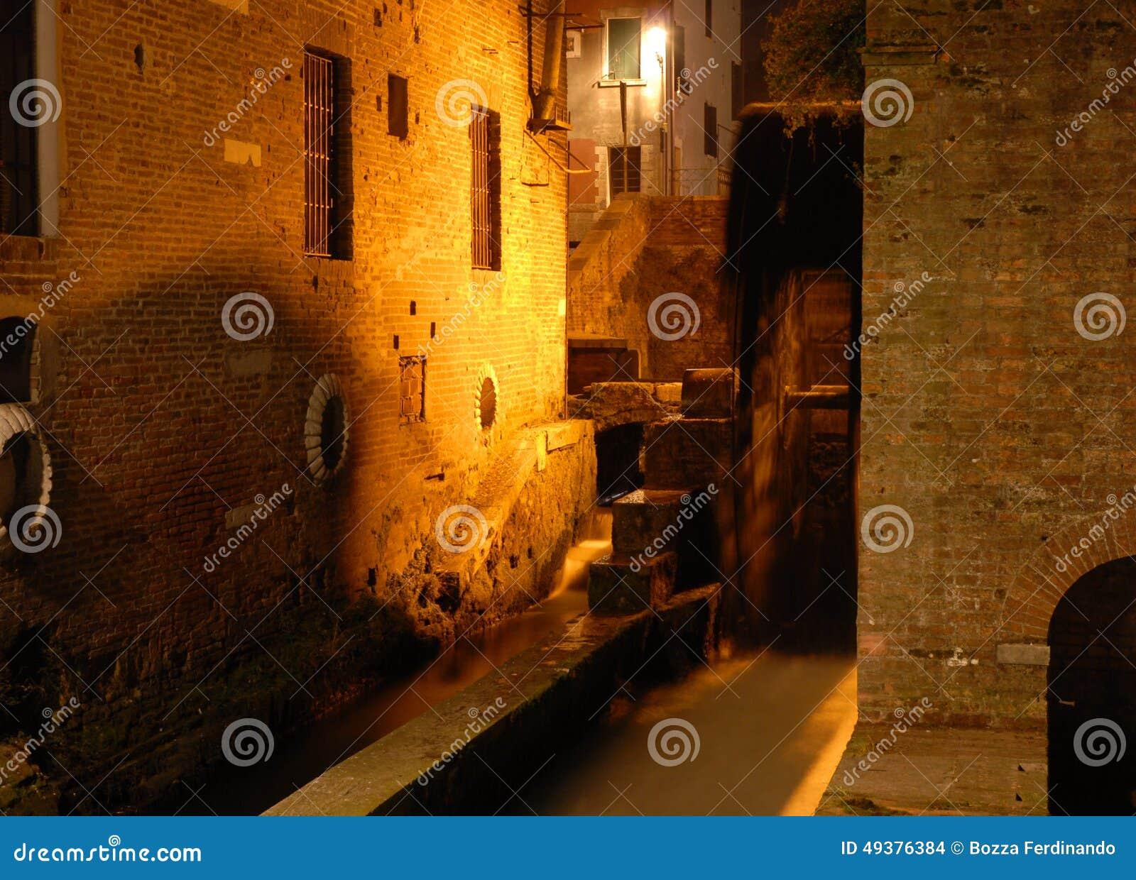 Dolo i landskapet av Venedig