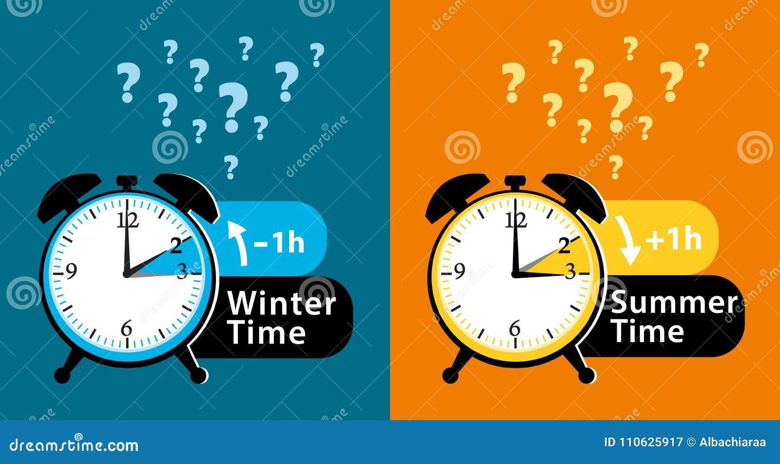 Domanda della data di ora legale Sveglie variopinte di orario invernale e di ora legale messe Illustrazione variopinta