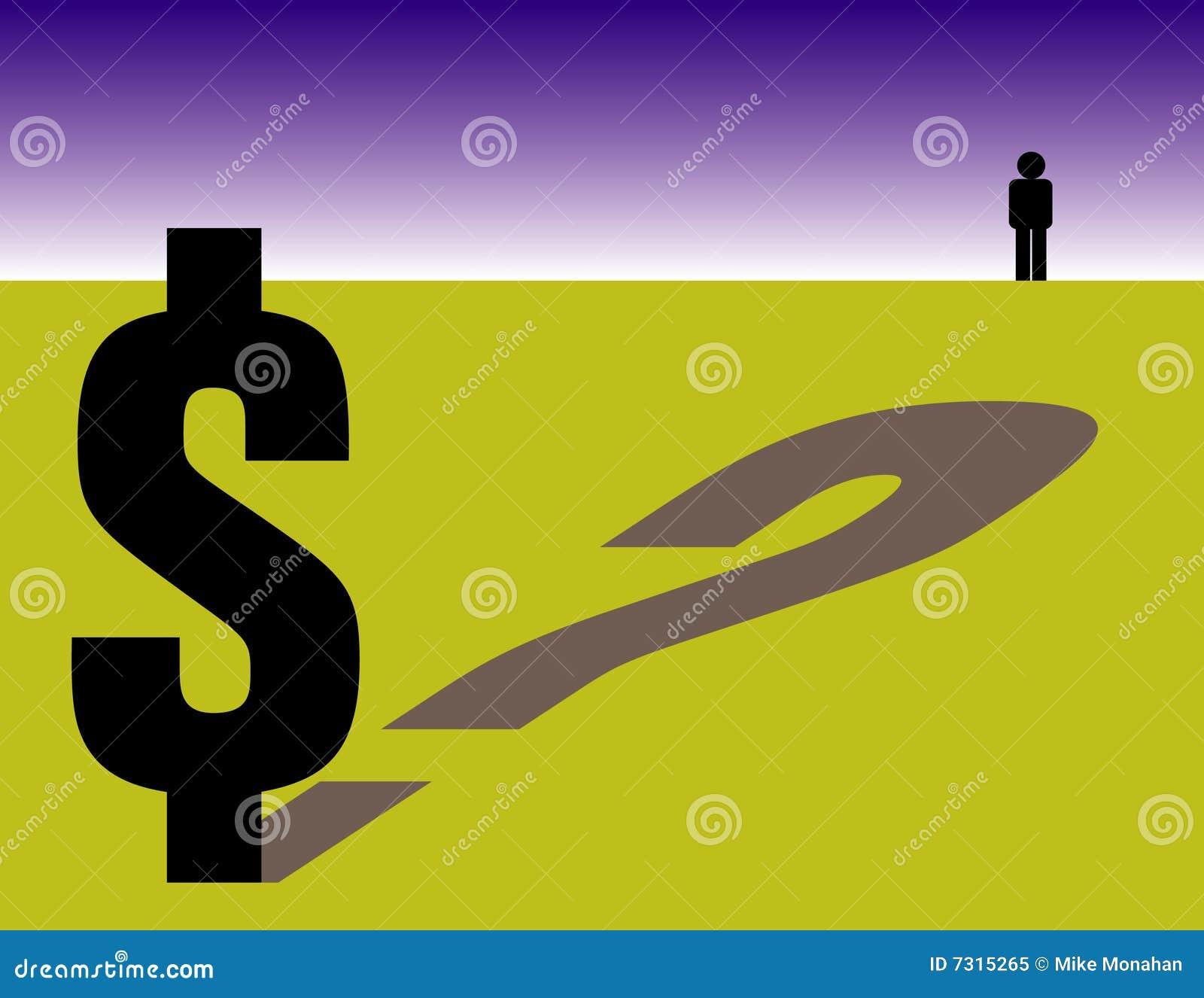Domande finanziarie