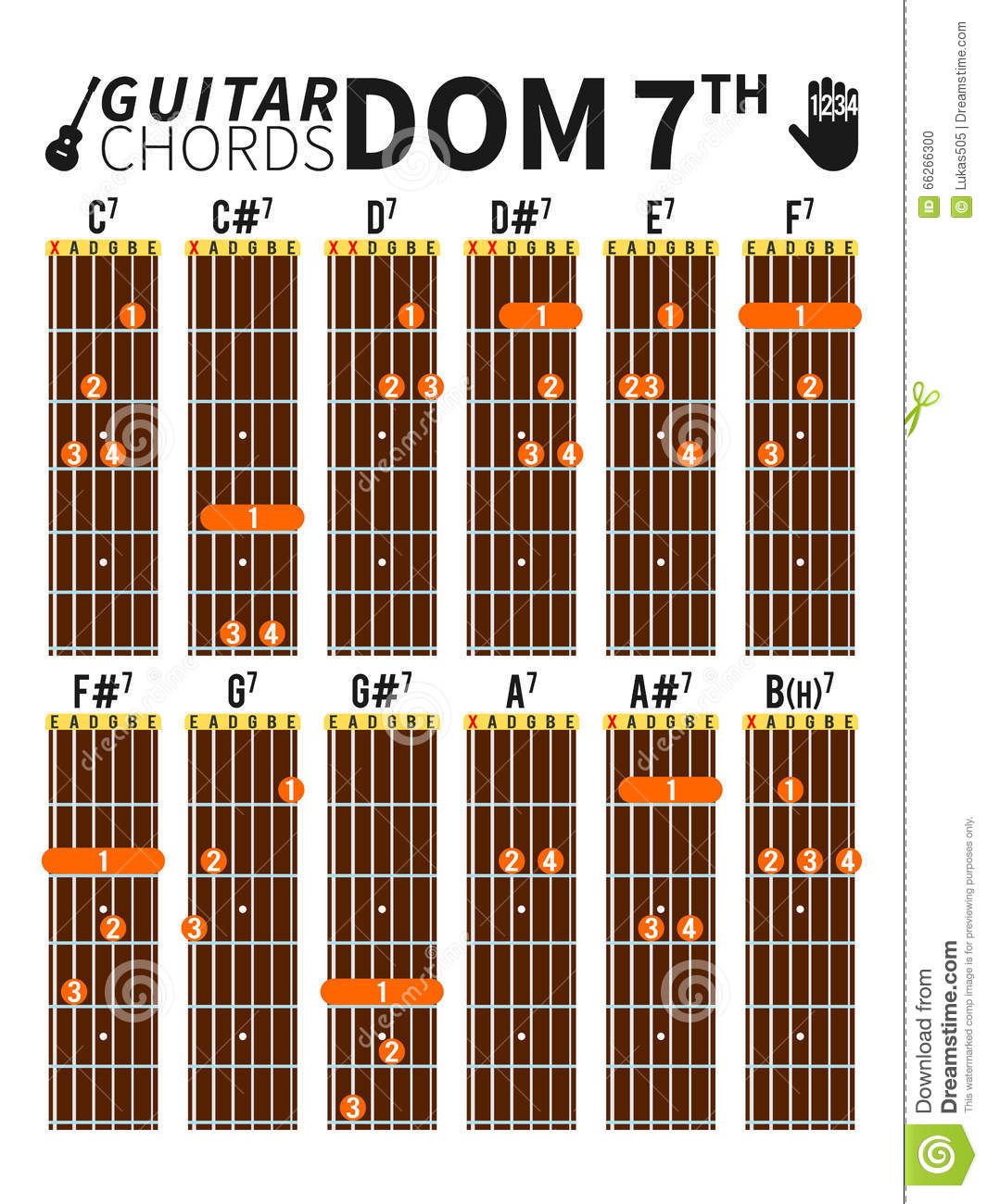 Dominant Seventh Chords Chart For Guitar With Fingers Position Stock