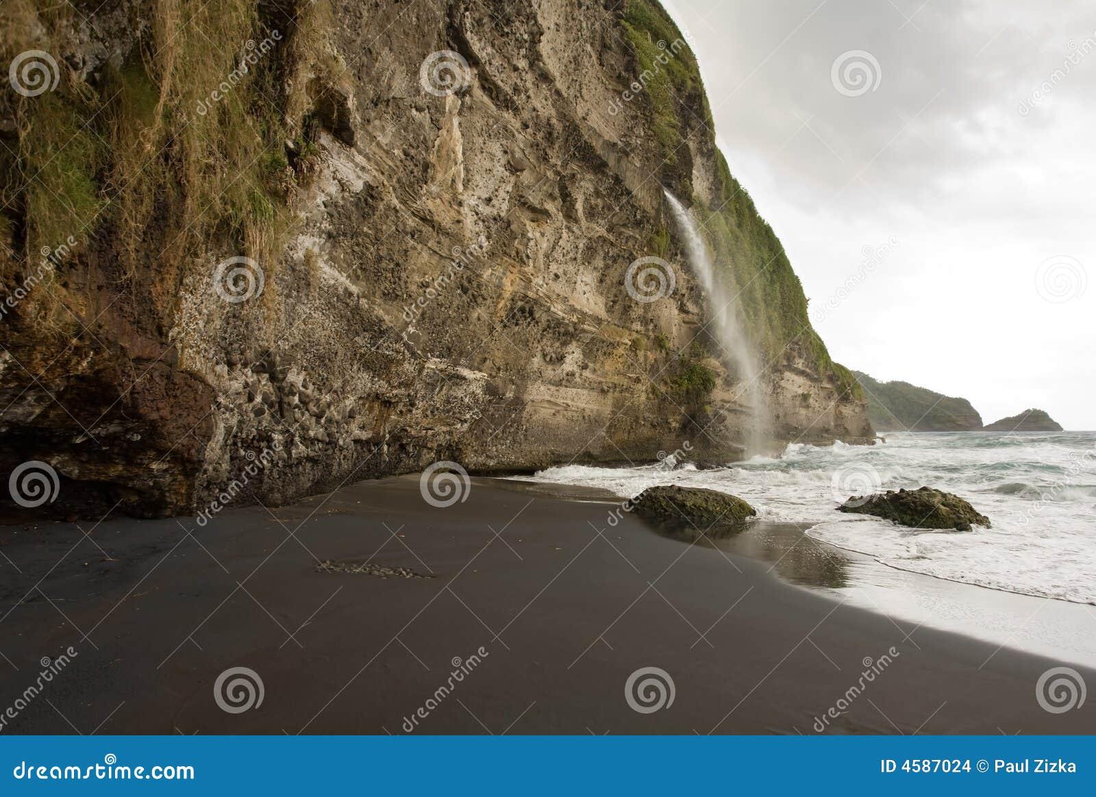 Dominica Explorations