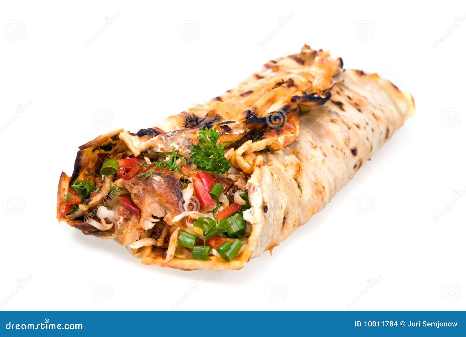 Kebab business plan