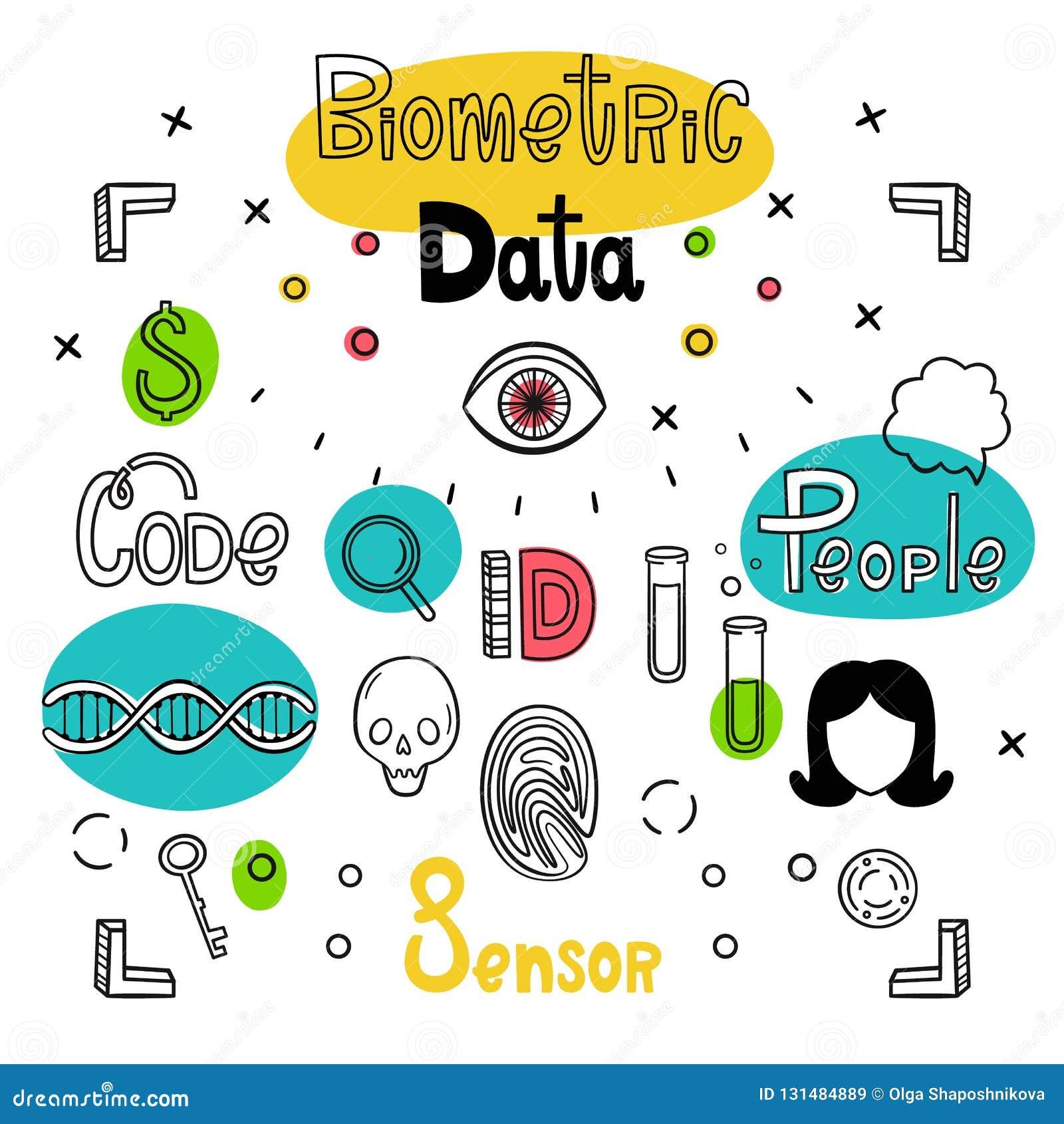 Données biométriques Ensemble de vecteur d icônes et d inscriptions tirées par la main Empreintes digitales, ADN, globe oculaire,