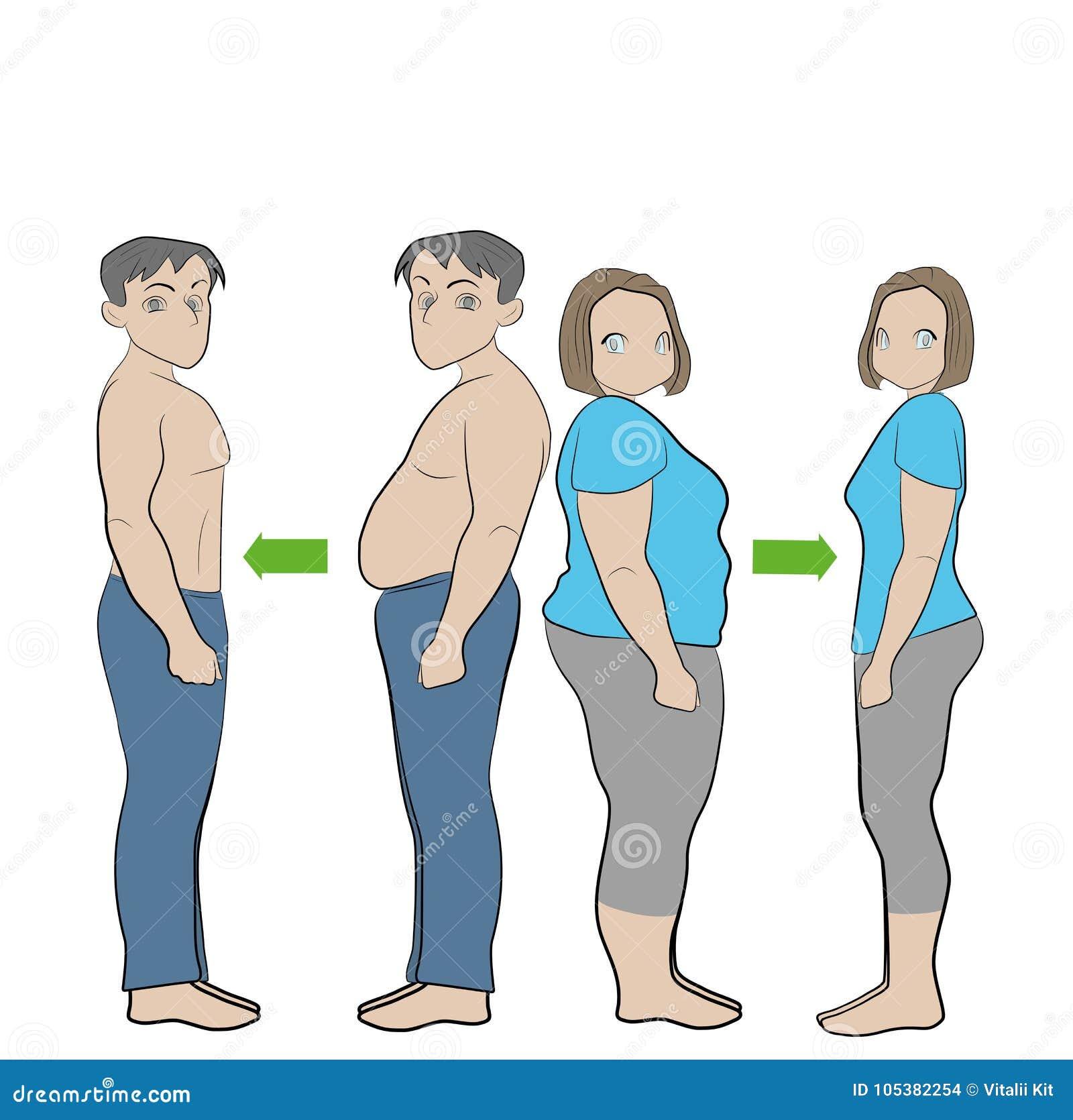 dieta a forma di corpo a forma di pera