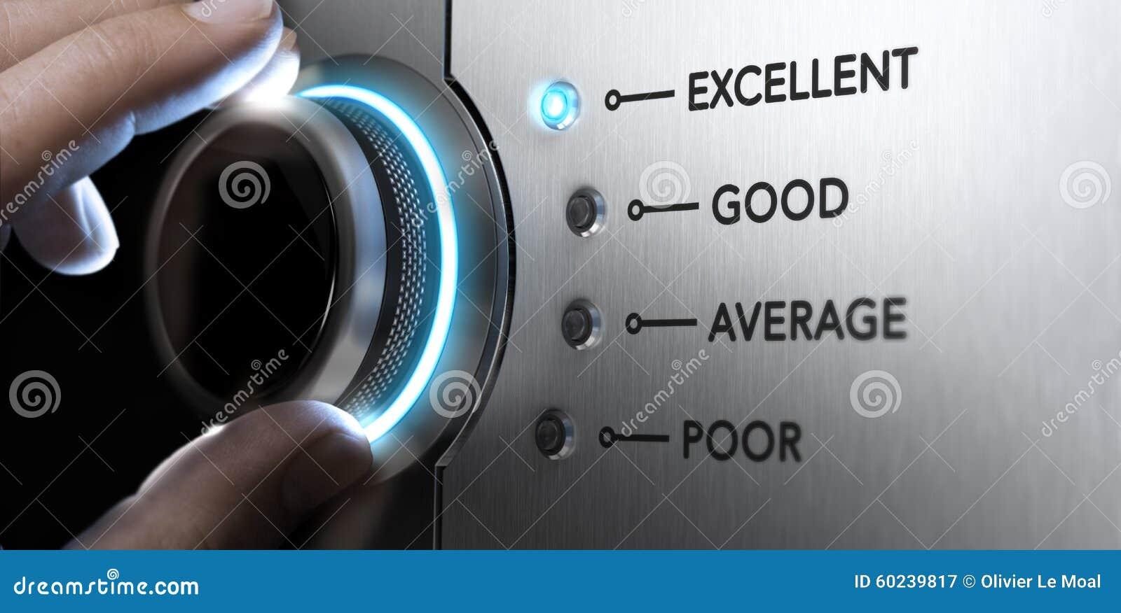 Doskonała klienta usług