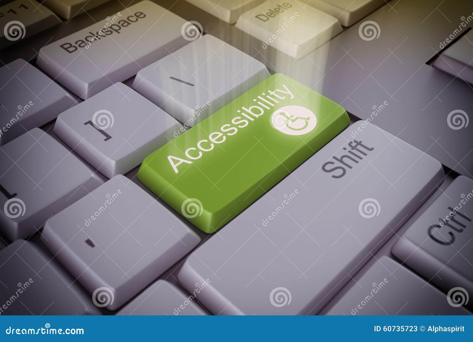 Dostępność klucz