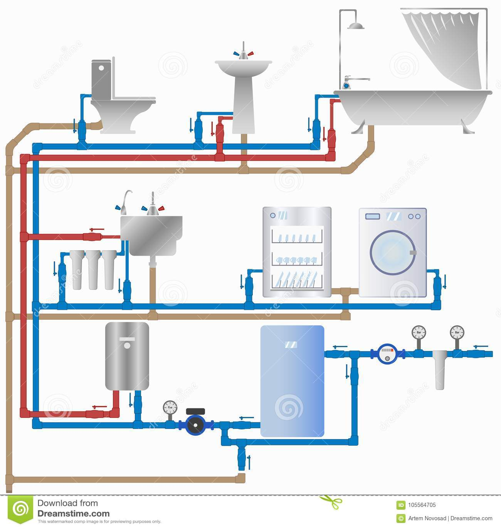 Dostawa wody i kanalizacja system w domu