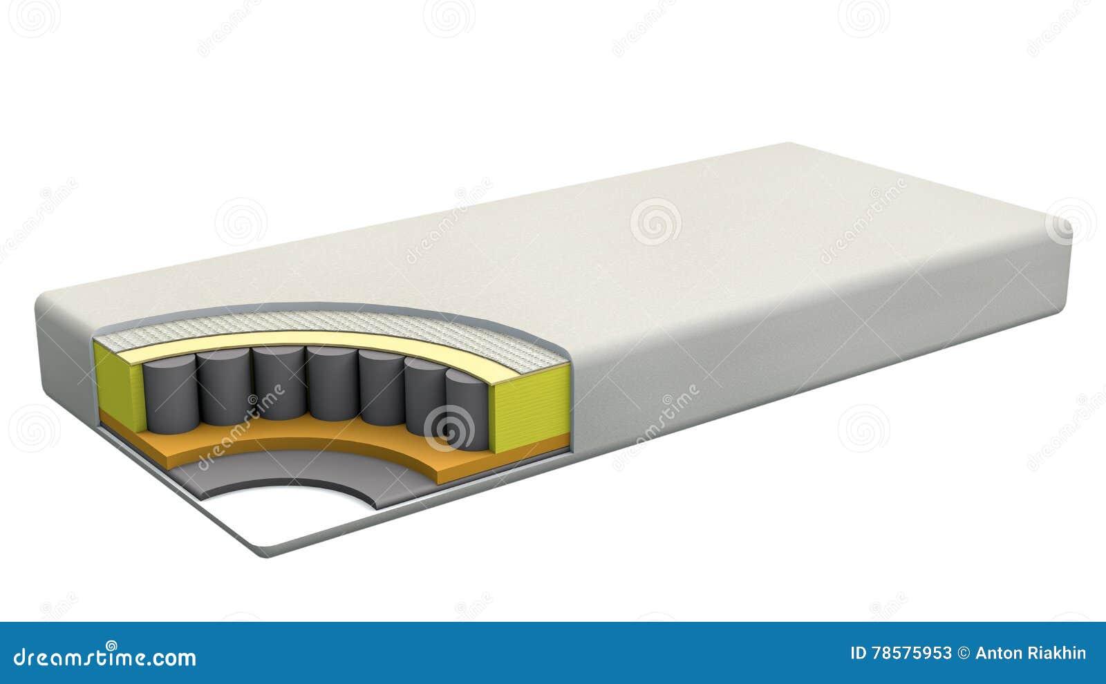 comfortable double isolated layers mattress orthopedic