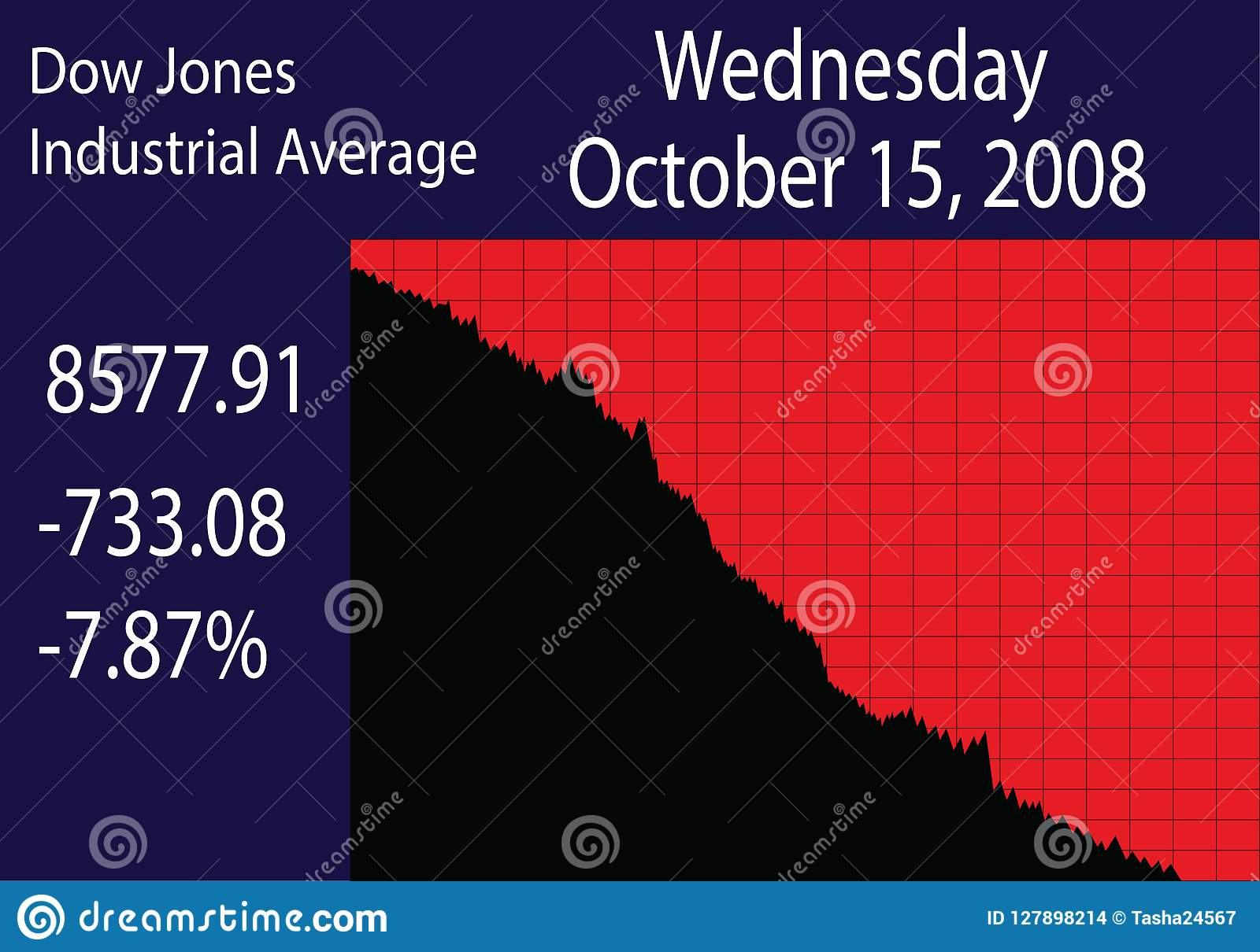 Black Wednesday. The Stock Market Crash.