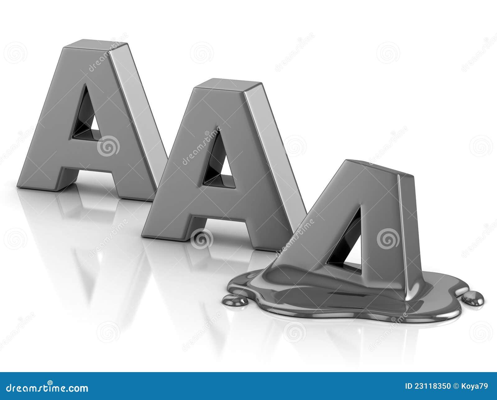 Downgrade del grado de solvencia del AAA