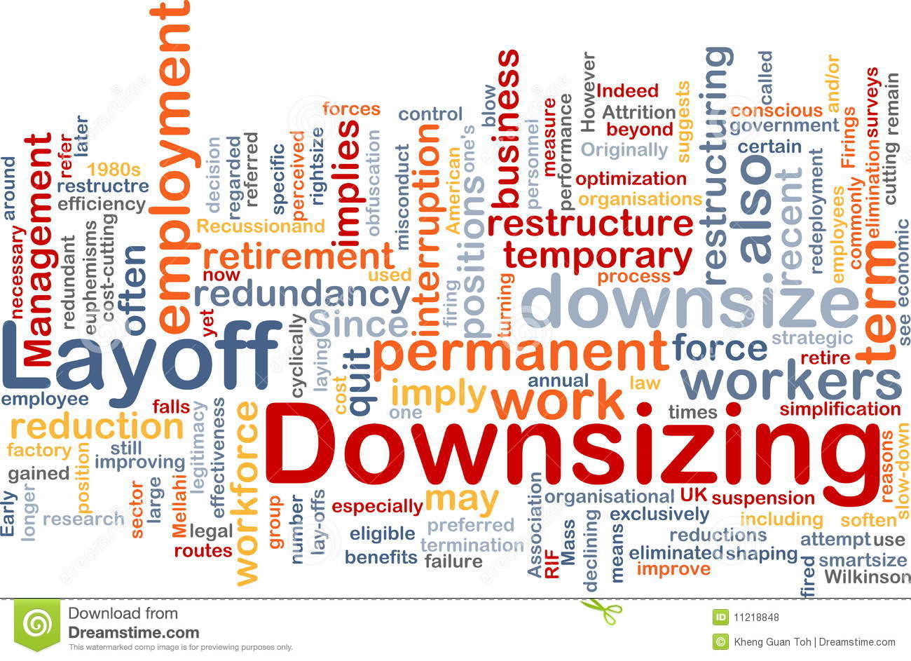 Downsizing Word Cloud Royalty Free Stock Photos Image