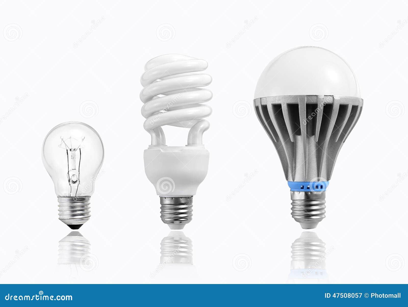 DOWODZONA żarówka, wolfram żarówka, płonąca żarówka, fluorescencyjna lampa, ewolucja, Energooszczędny, oświetlenie i ochrona środ