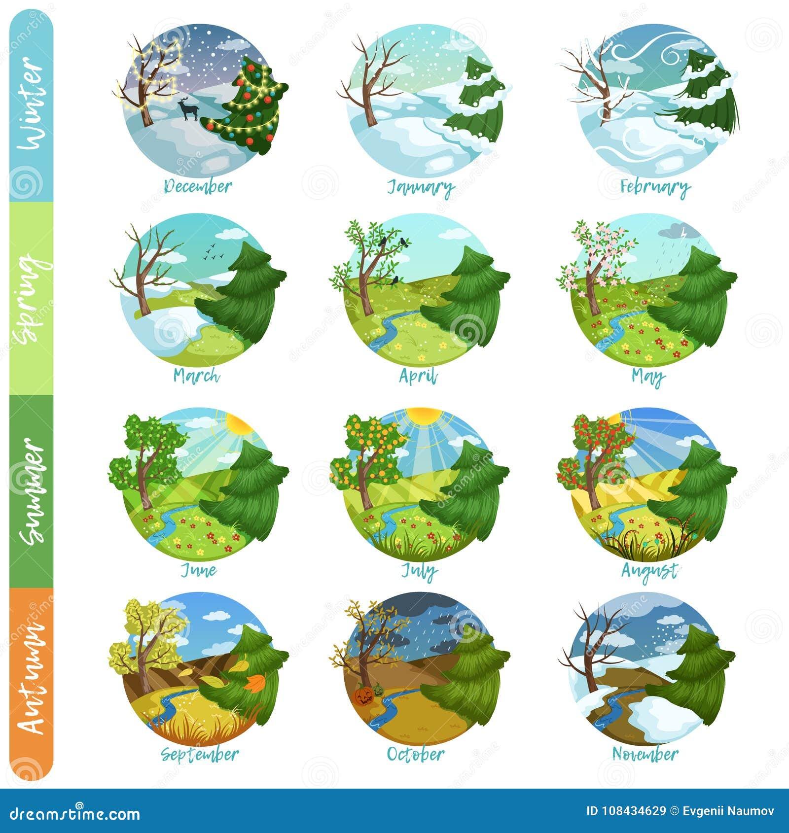Doze meses do grupo do ano, inverno da paisagem da natureza de quatro estações, mola, verão, ilustrações do vetor do outono
