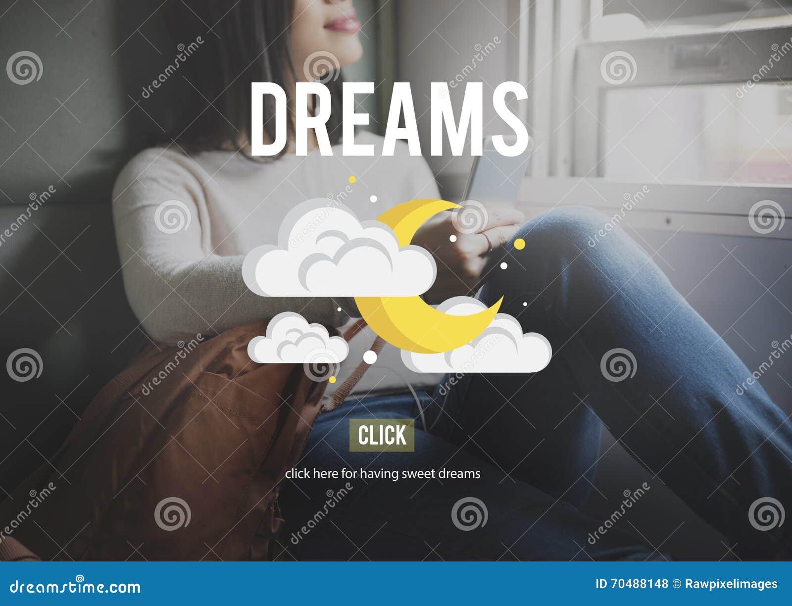 Drömambitionen tror inspirationmotivationbegrepp