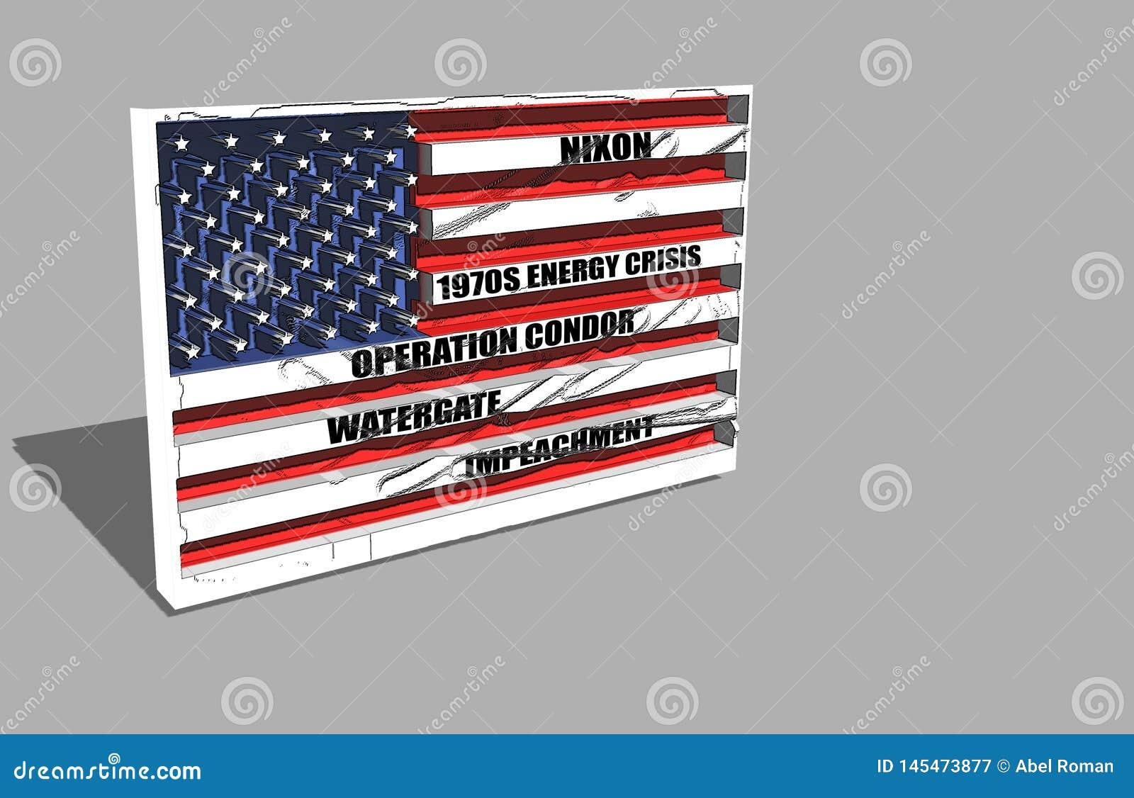 Drapeau américain au sujet de Nixon
