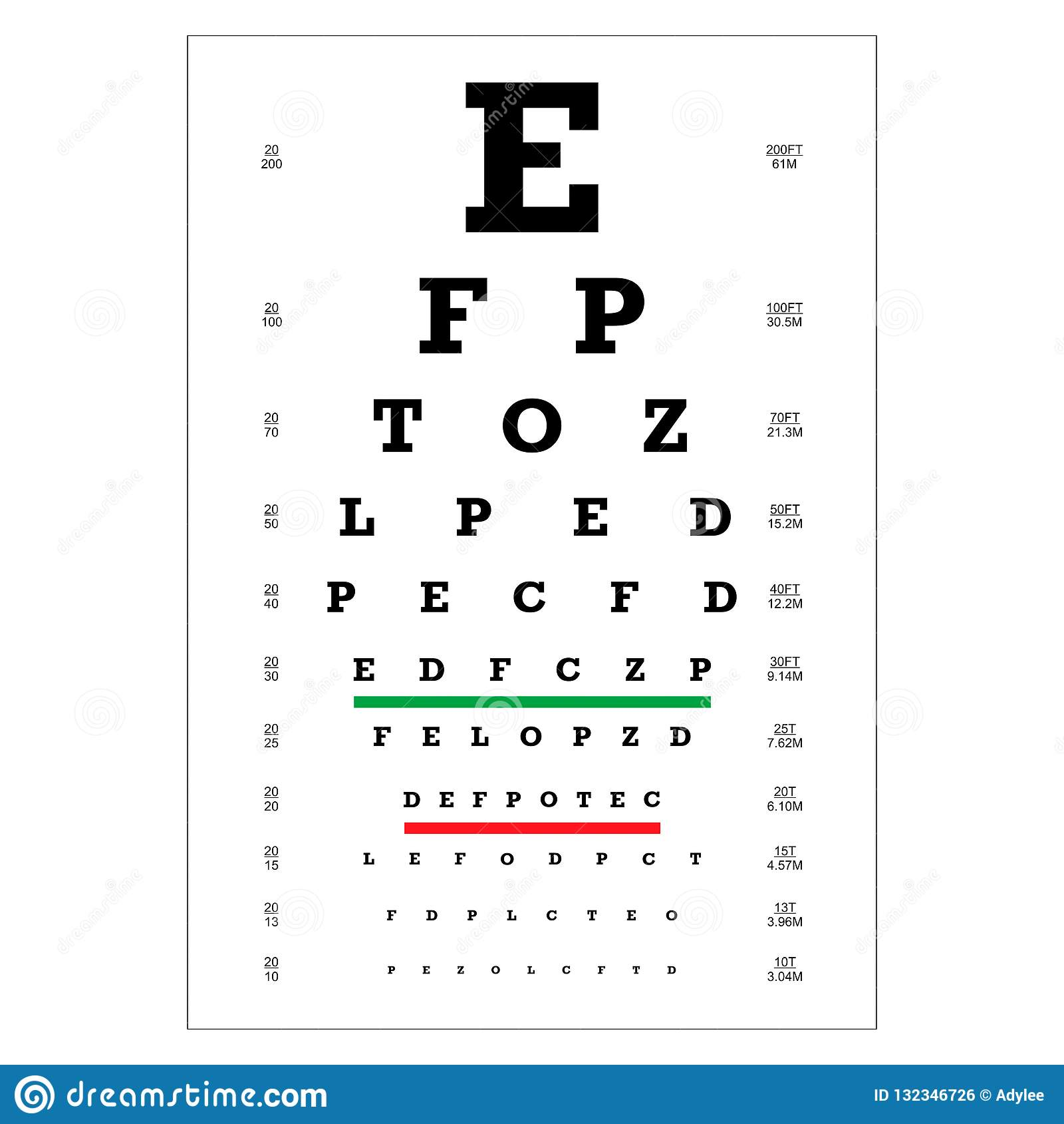 Dressez une carte la table d essai avec des lettres pour l examen d oeil Tes de diagramme d oeil