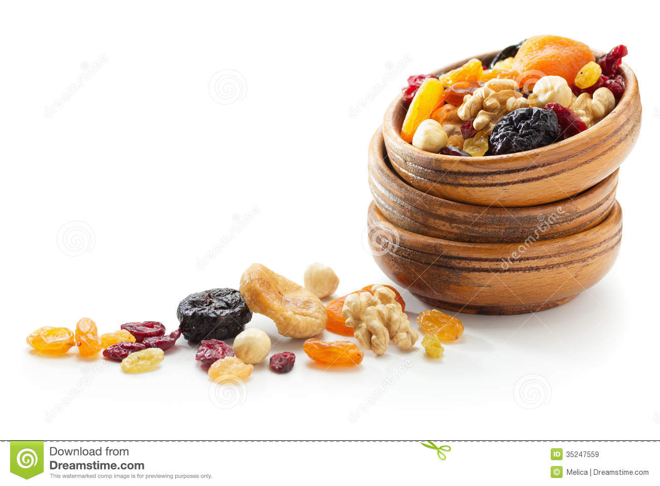 chocolate covered fruit is dried fruit healthy for you