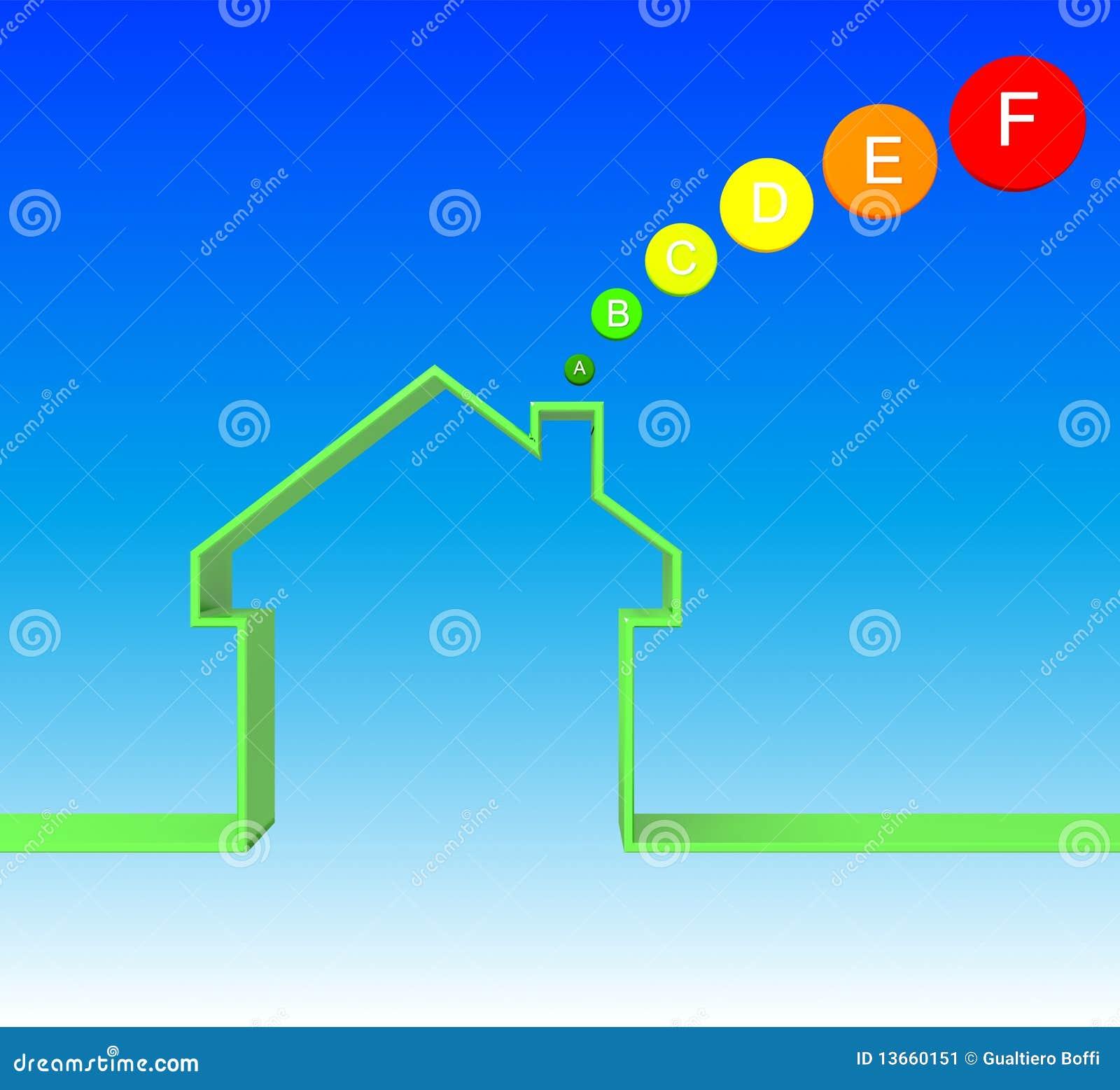 Driftigt hus för grupp