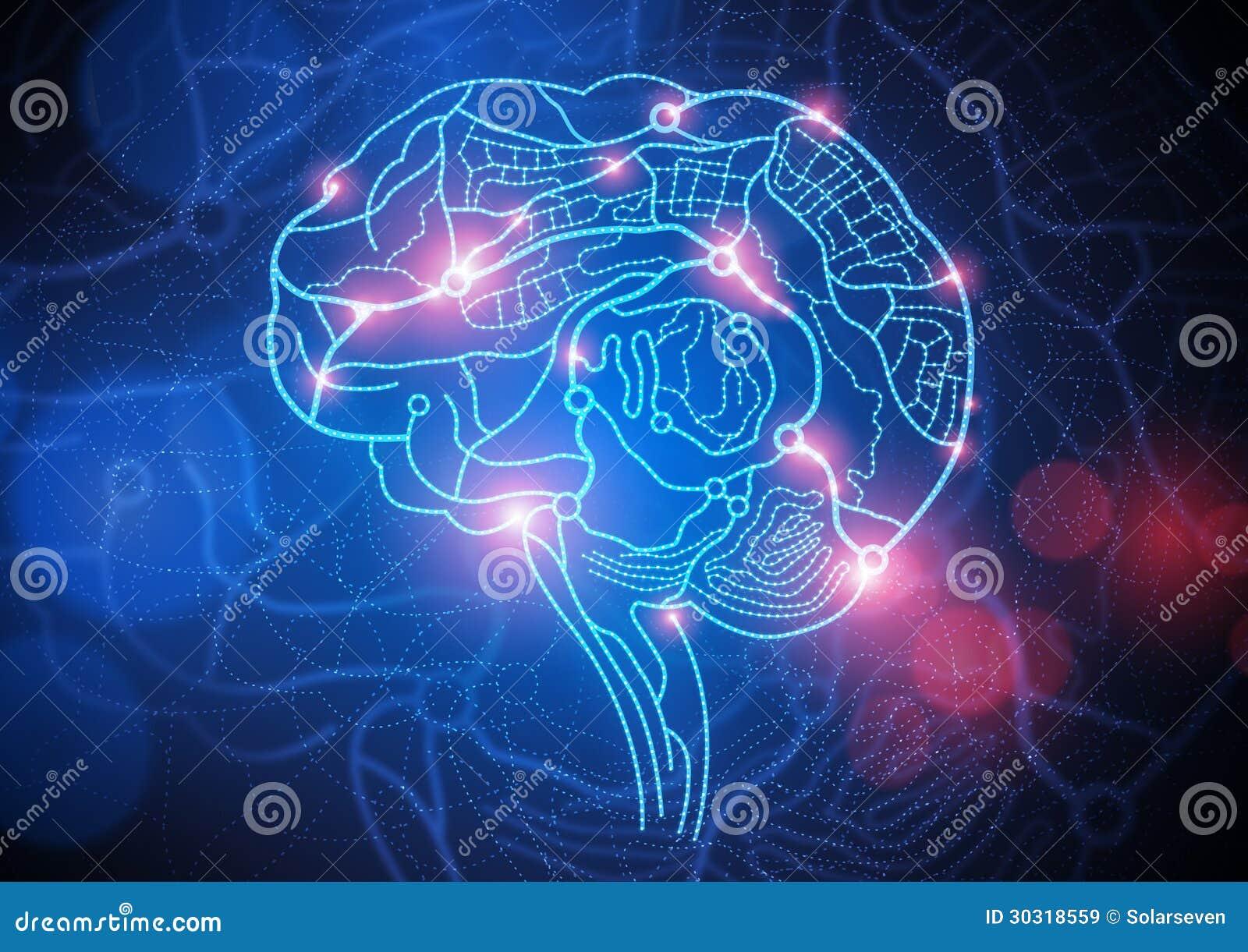 Drogowa mapa umysł