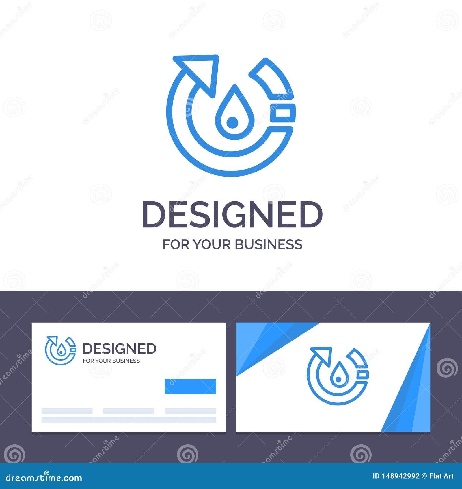 Droppe för den idérika mallen för affärskortet och logo, ekologi, miljön, natur, återanvänder vektorillustrationen