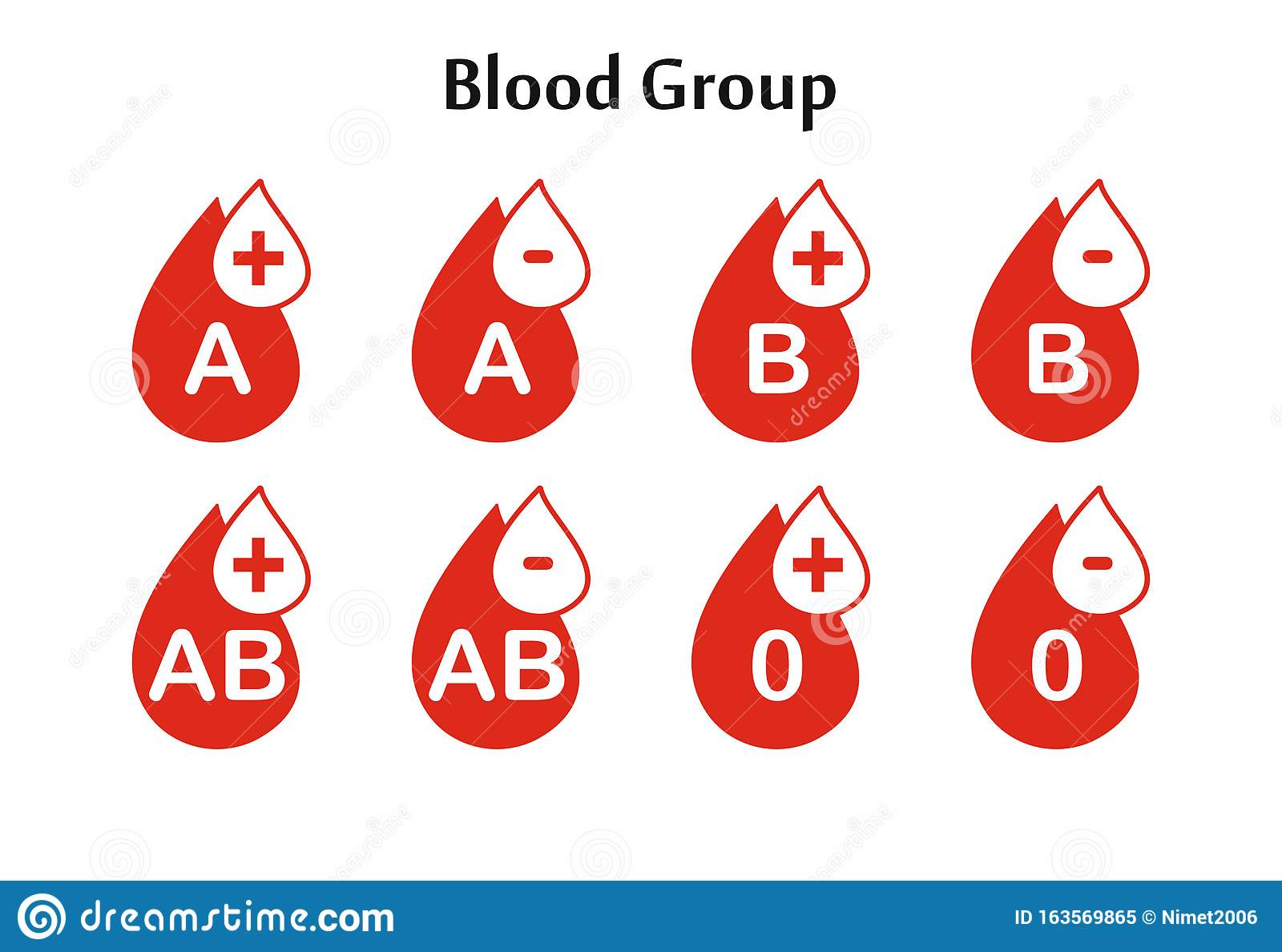 Blood and jesus rh negative The Reason