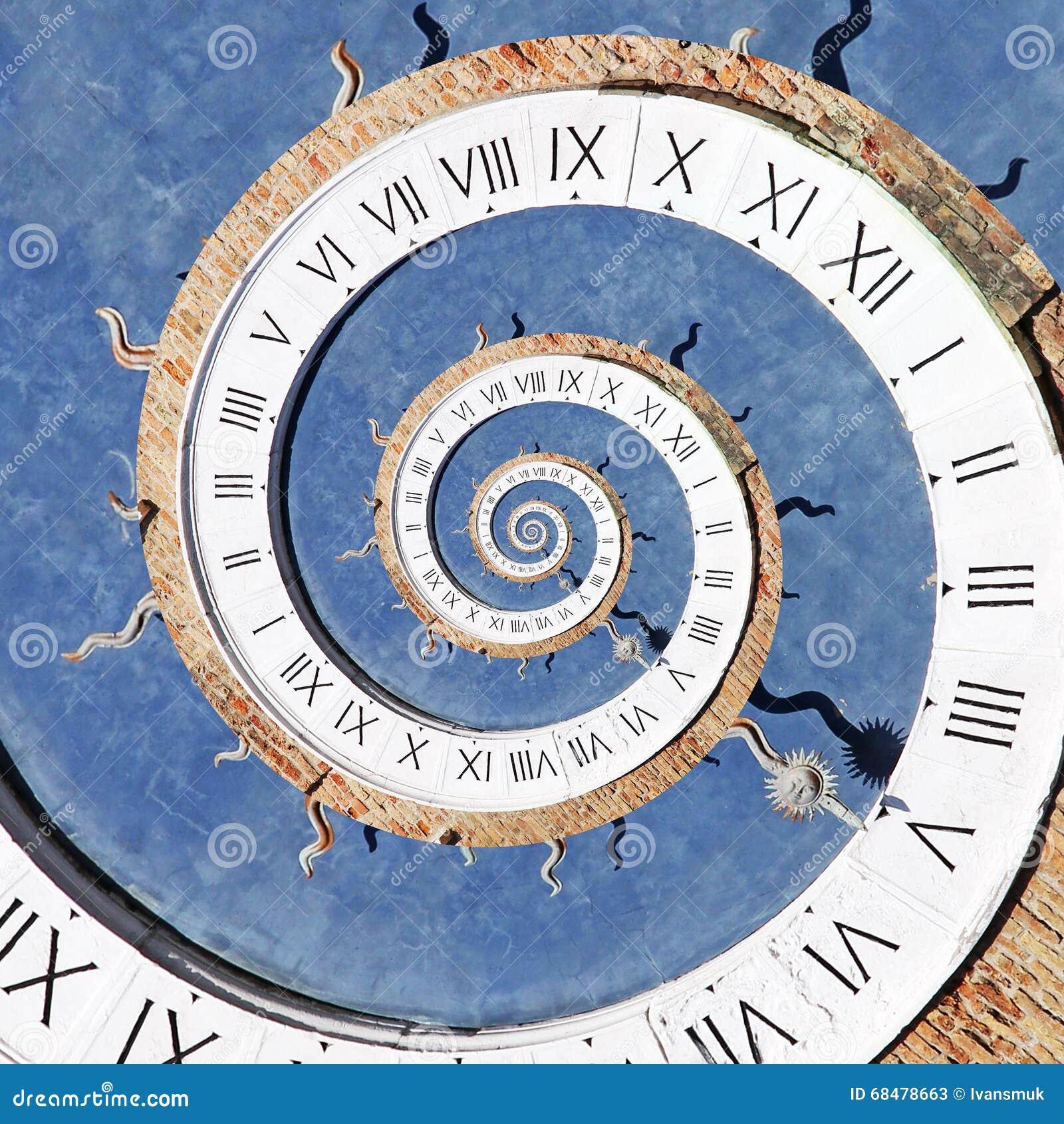 Droste-Effekt der Uhr