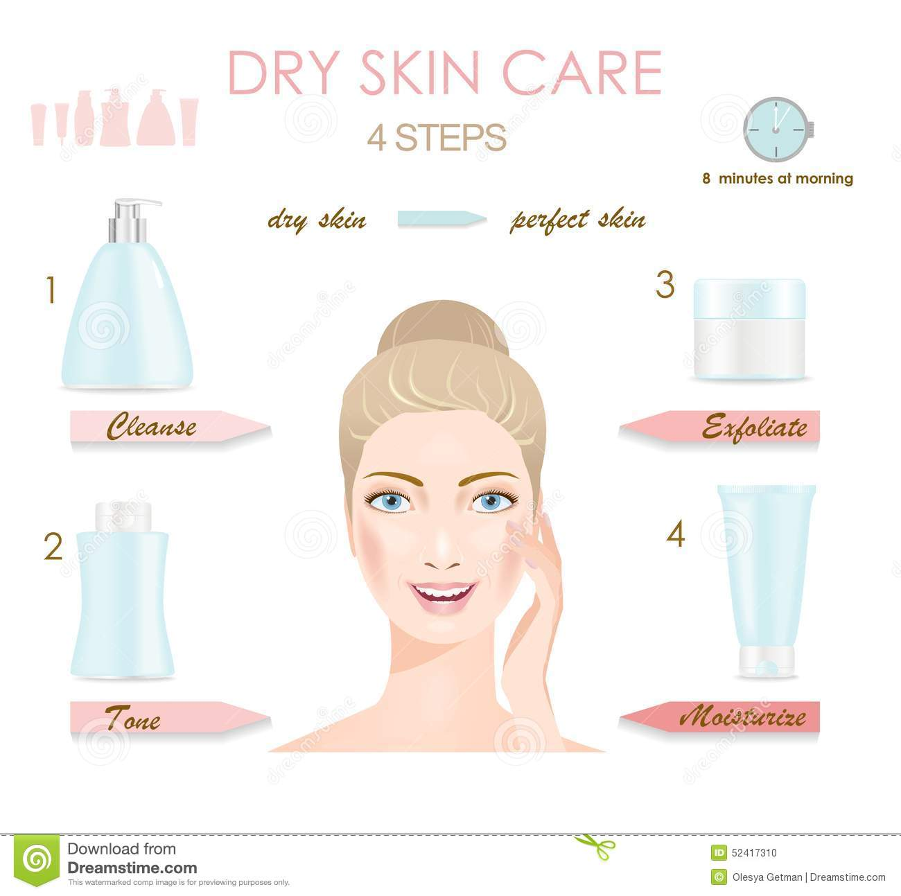 Best All Natural Makeup For Dry Skin