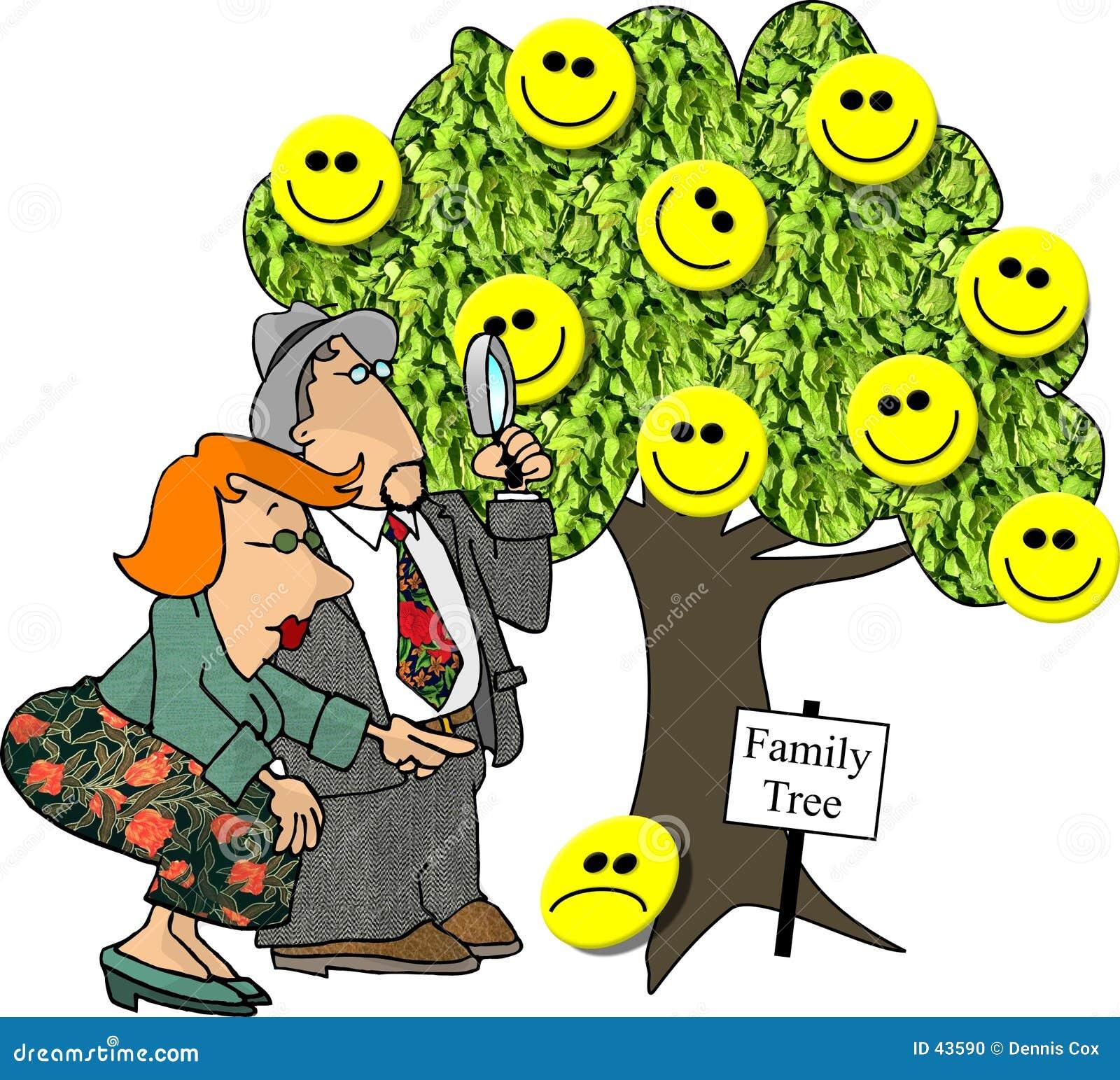 Drzewo genealogii