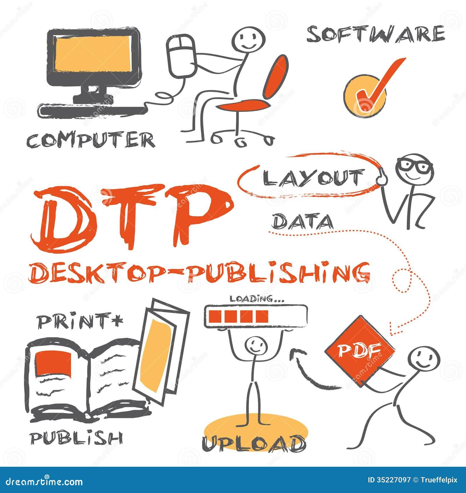 DTP, desktop publishing, conceito