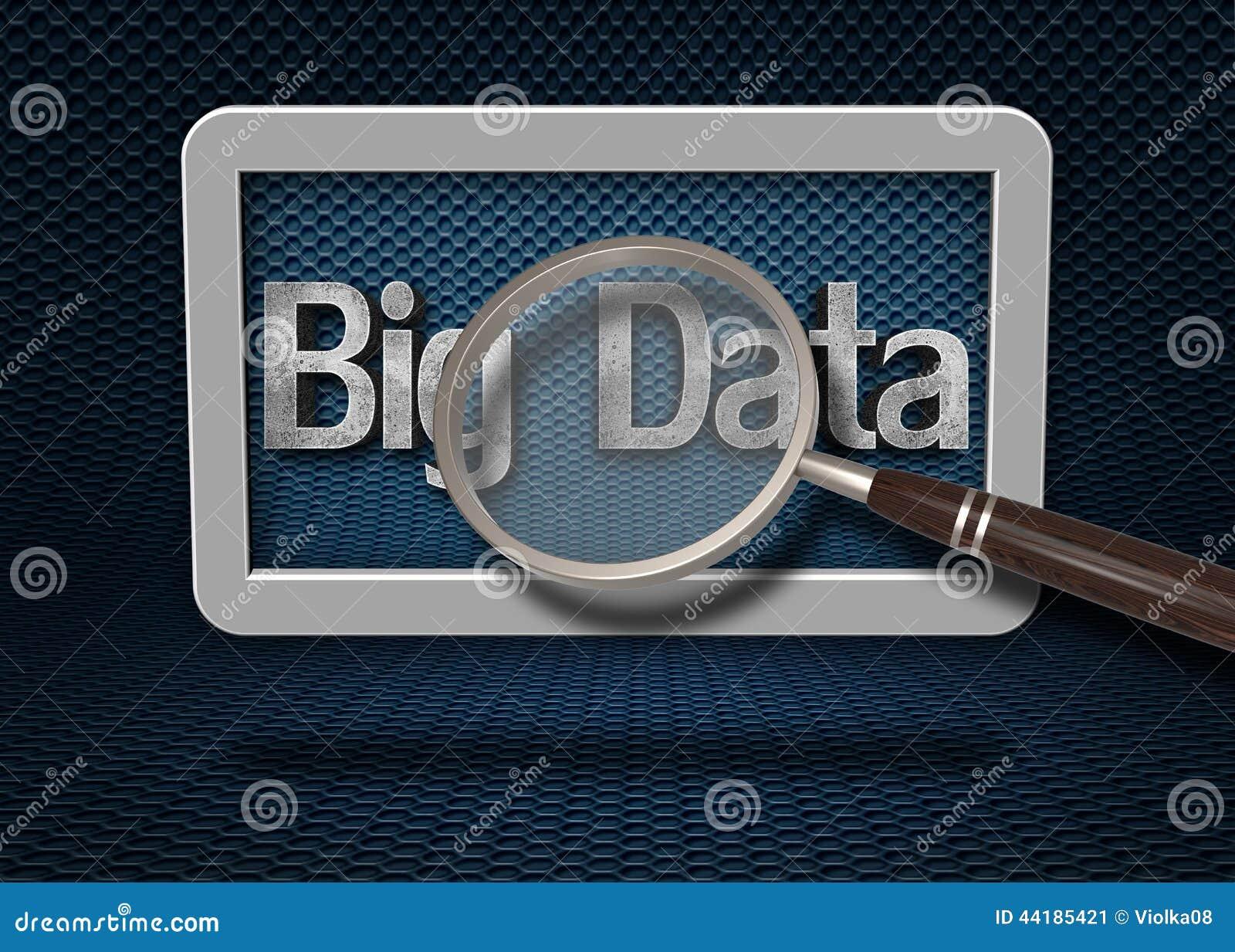 Duży dane pojęcie
