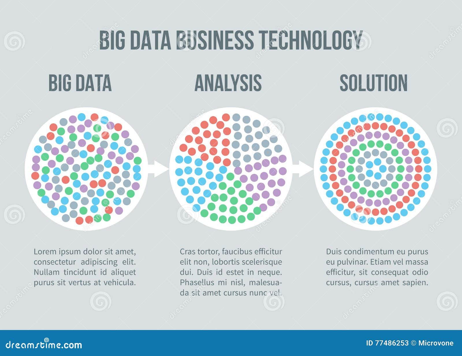 Duży dane wektoru pojęcie Biznesowe analityka, rozwiązanie dla mądrze planowania