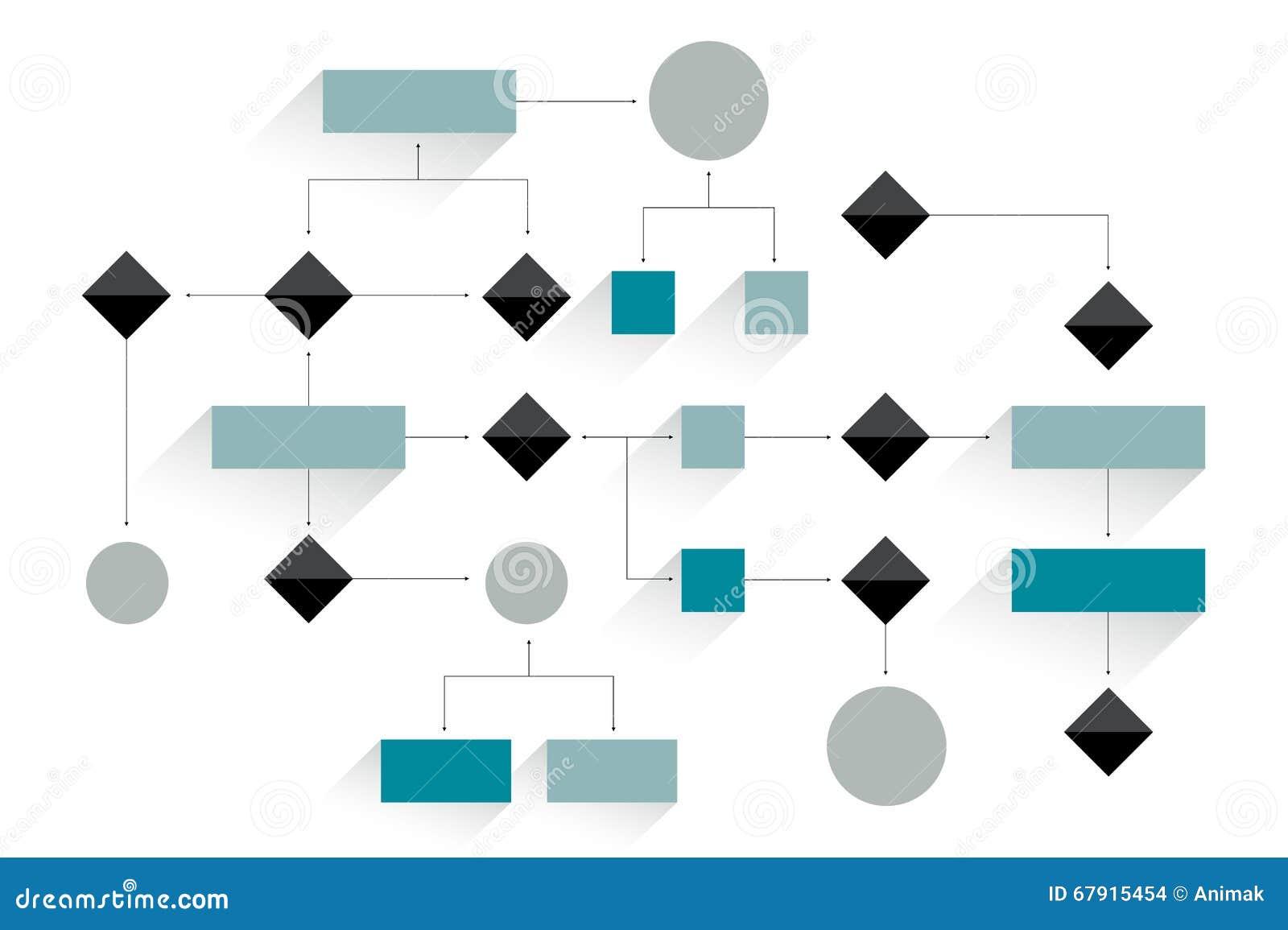 Duży flowchart Geometryczny plan