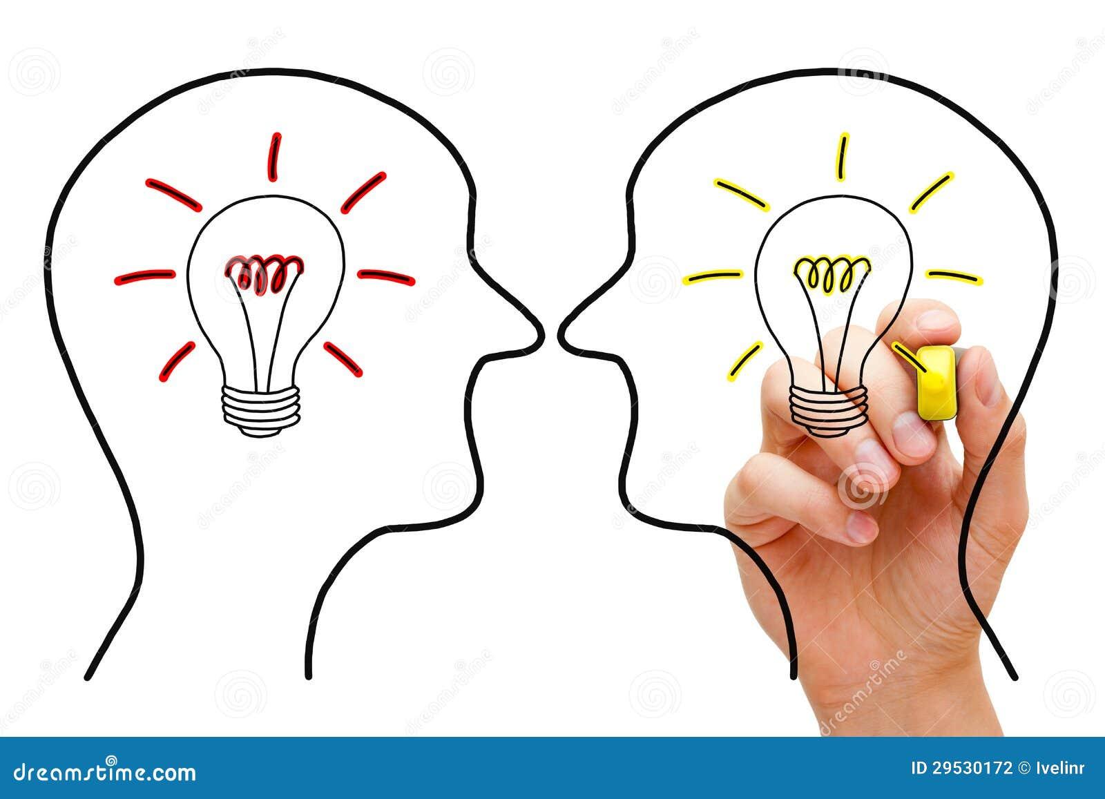 Duas ideias na confrontação