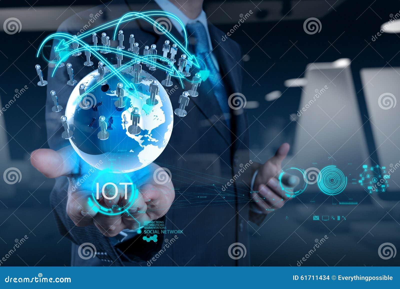 Dubbel exponering av handvisninginternet av saker (IoT)