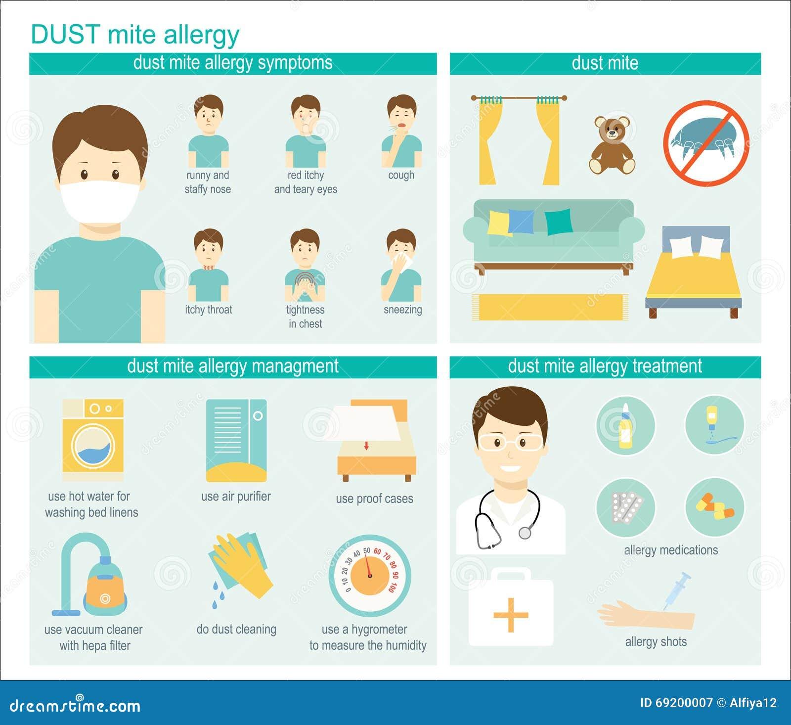 Dust Mite Allergy Stock Vector Image 69200007