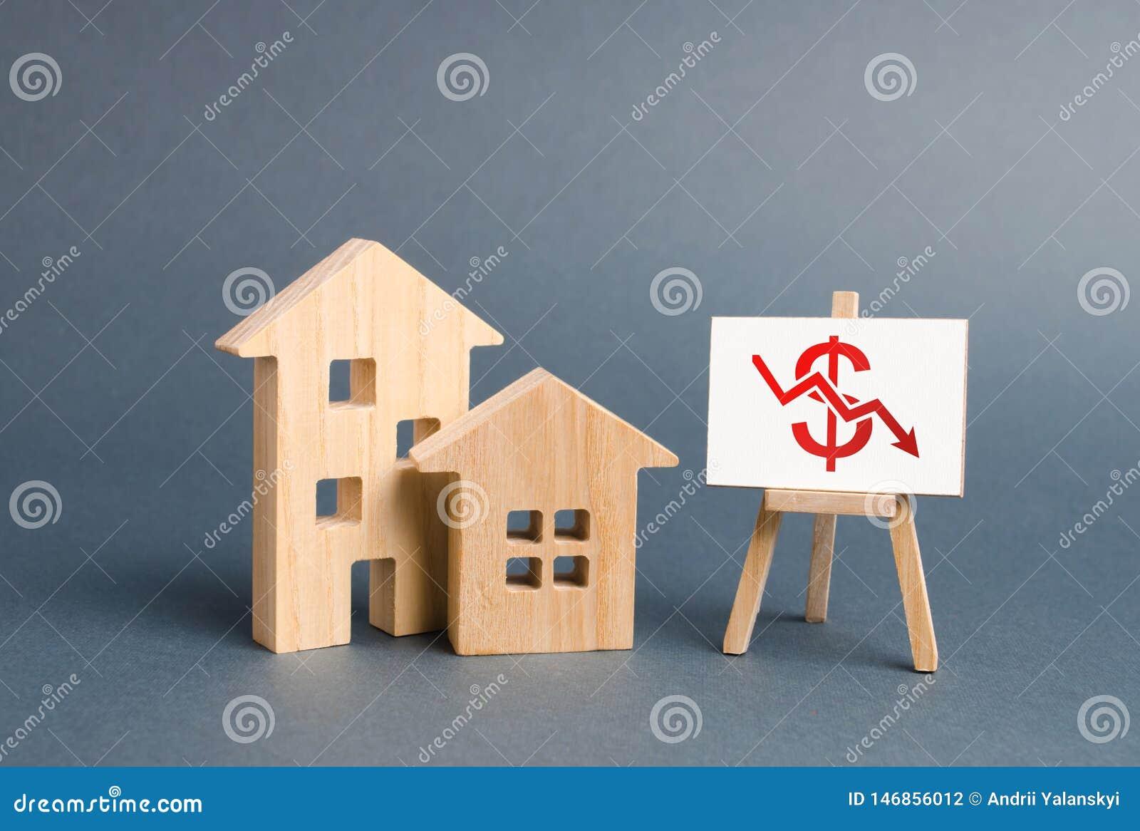 Dwa drewnianego domu i plakat z symbolem spada wartość poj?cie nieruchomo?ci warto?ci zmniejszanie niska p?ynno??